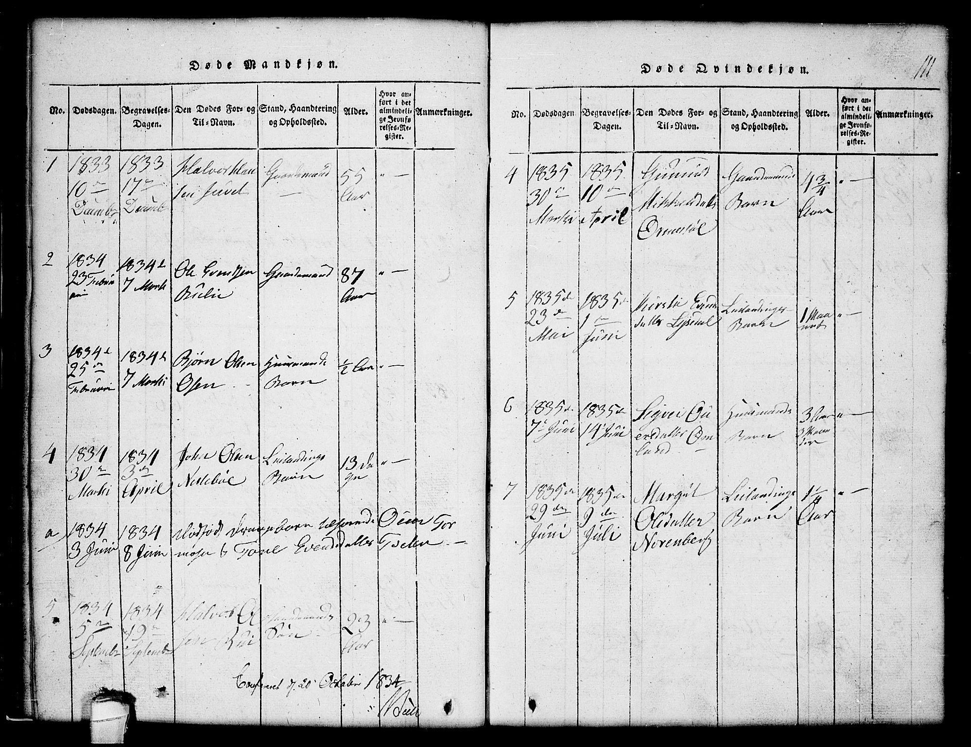 SAKO, Lårdal kirkebøker, G/Gc/L0001: Klokkerbok nr. III 1, 1815-1854, s. 111