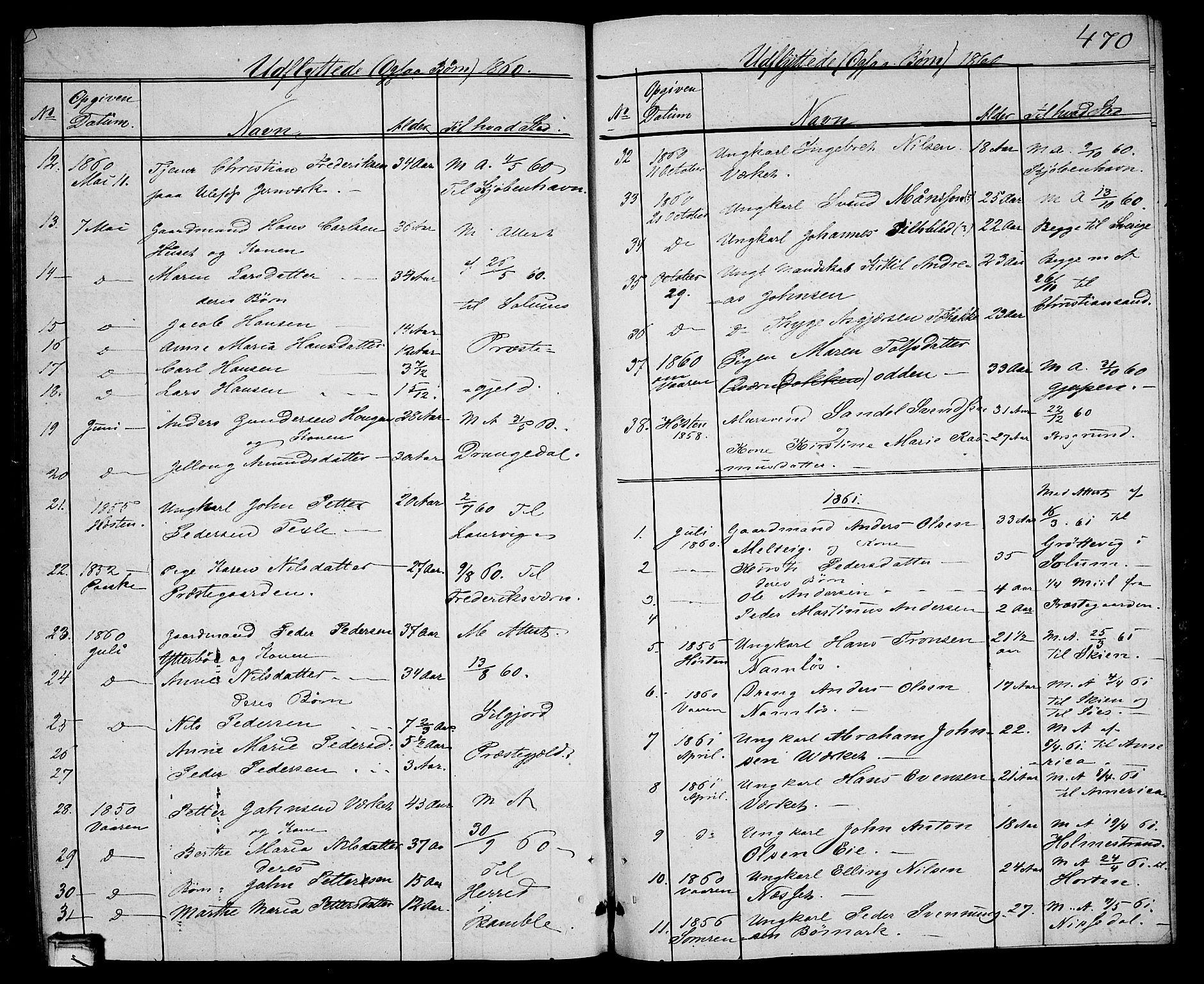 SAKO, Holla kirkebøker, G/Ga/L0003: Klokkerbok nr. I 3, 1849-1866, s. 470