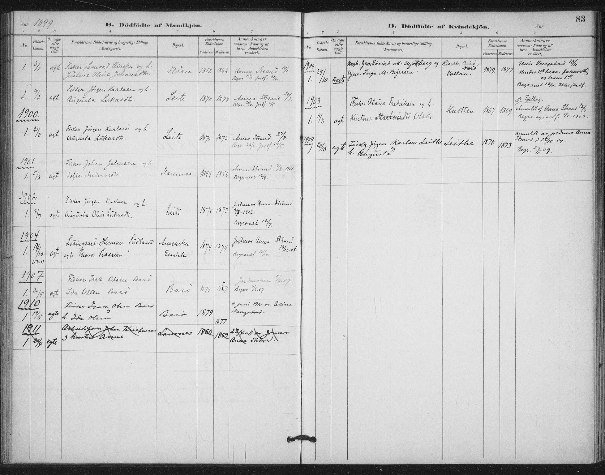 SAT, Ministerialprotokoller, klokkerbøker og fødselsregistre - Nord-Trøndelag, 772/L0603: Ministerialbok nr. 772A01, 1885-1912, s. 83