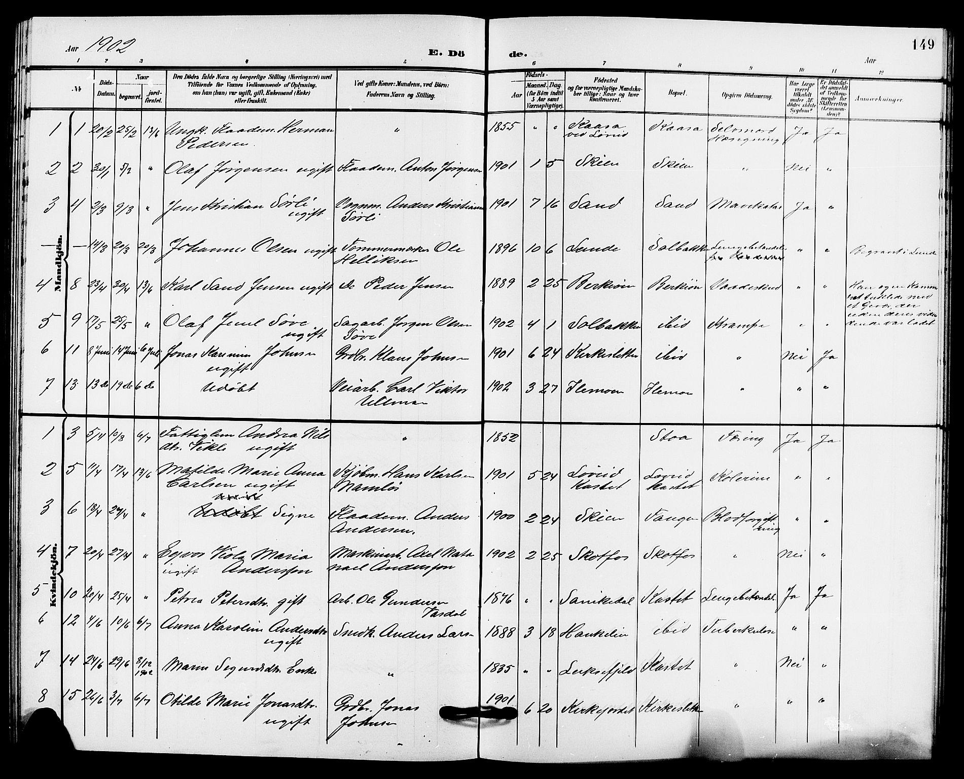 SAKO, Solum kirkebøker, G/Gb/L0004: Klokkerbok nr. II 4, 1898-1905, s. 149