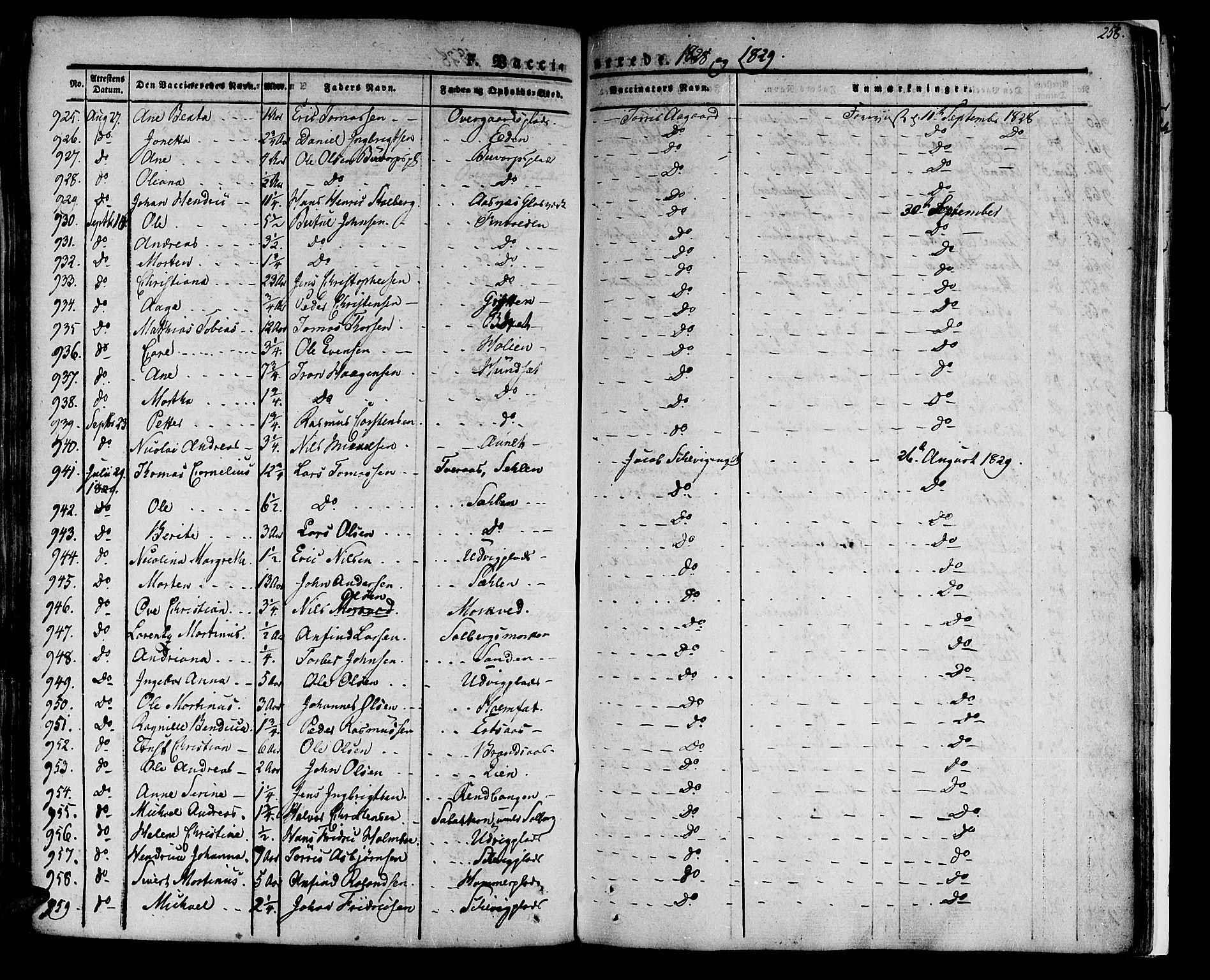 SAT, Ministerialprotokoller, klokkerbøker og fødselsregistre - Nord-Trøndelag, 741/L0390: Ministerialbok nr. 741A04, 1822-1836, s. 258
