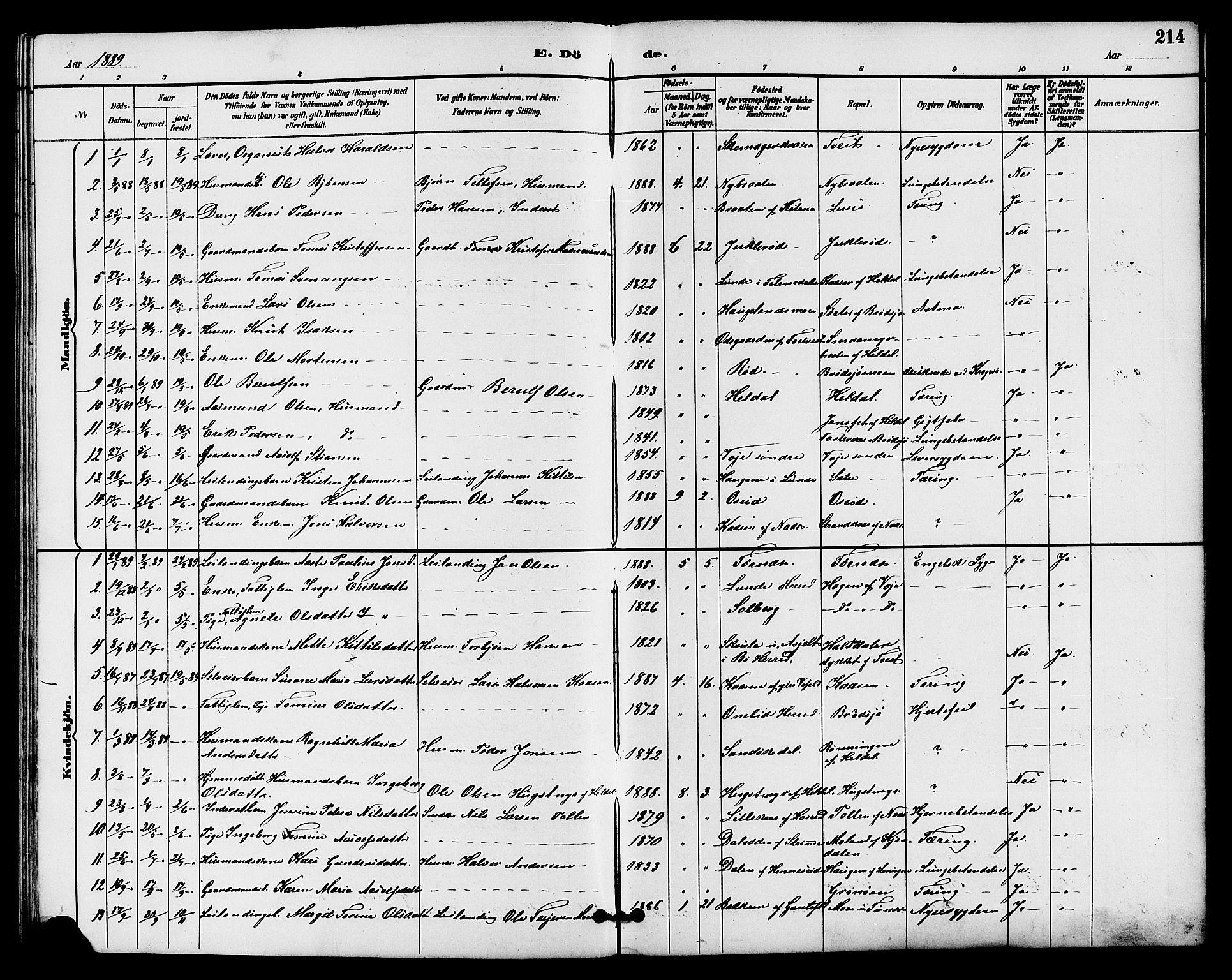 SAKO, Drangedal kirkebøker, G/Ga/L0003: Klokkerbok nr. I 3, 1887-1906, s. 214