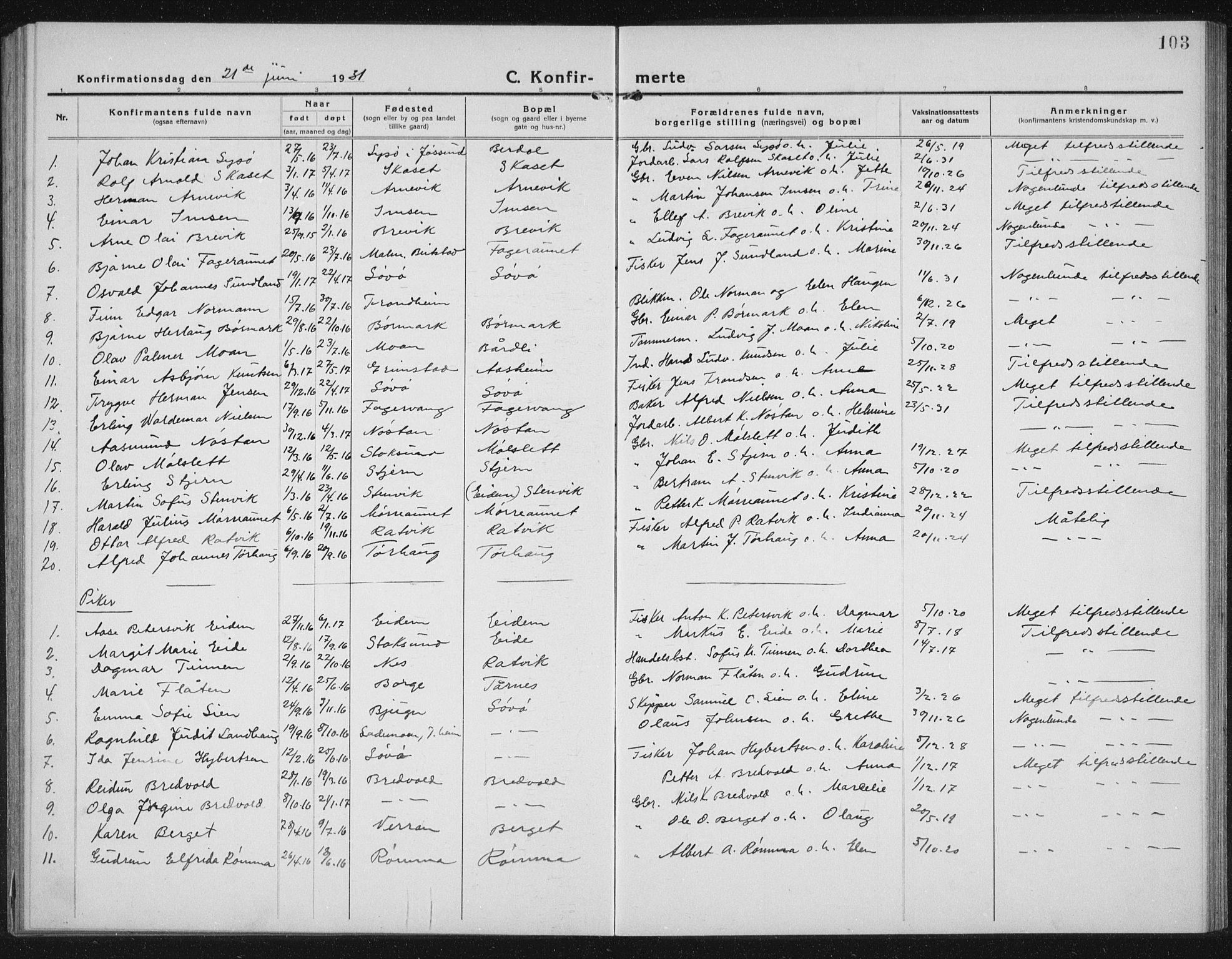 SAT, Ministerialprotokoller, klokkerbøker og fødselsregistre - Sør-Trøndelag, 655/L0689: Klokkerbok nr. 655C05, 1922-1936, s. 103