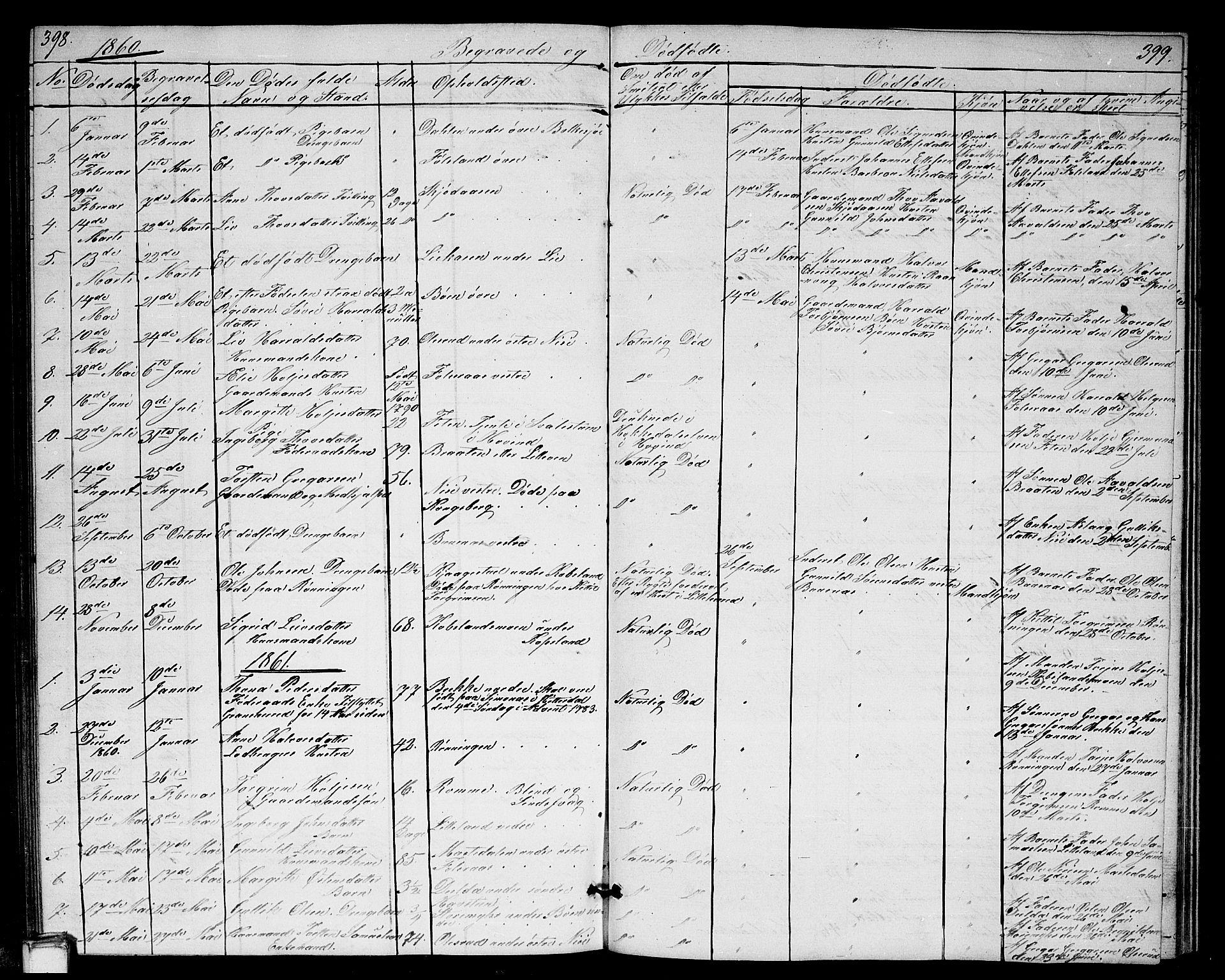 SAKO, Gransherad kirkebøker, G/Ga/L0002: Klokkerbok nr. I 2, 1854-1886, s. 398-399