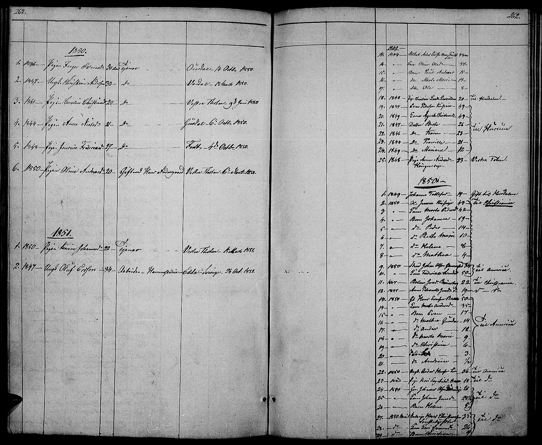 SAH, Østre Toten prestekontor, Klokkerbok nr. 3, 1848-1857, s. 262