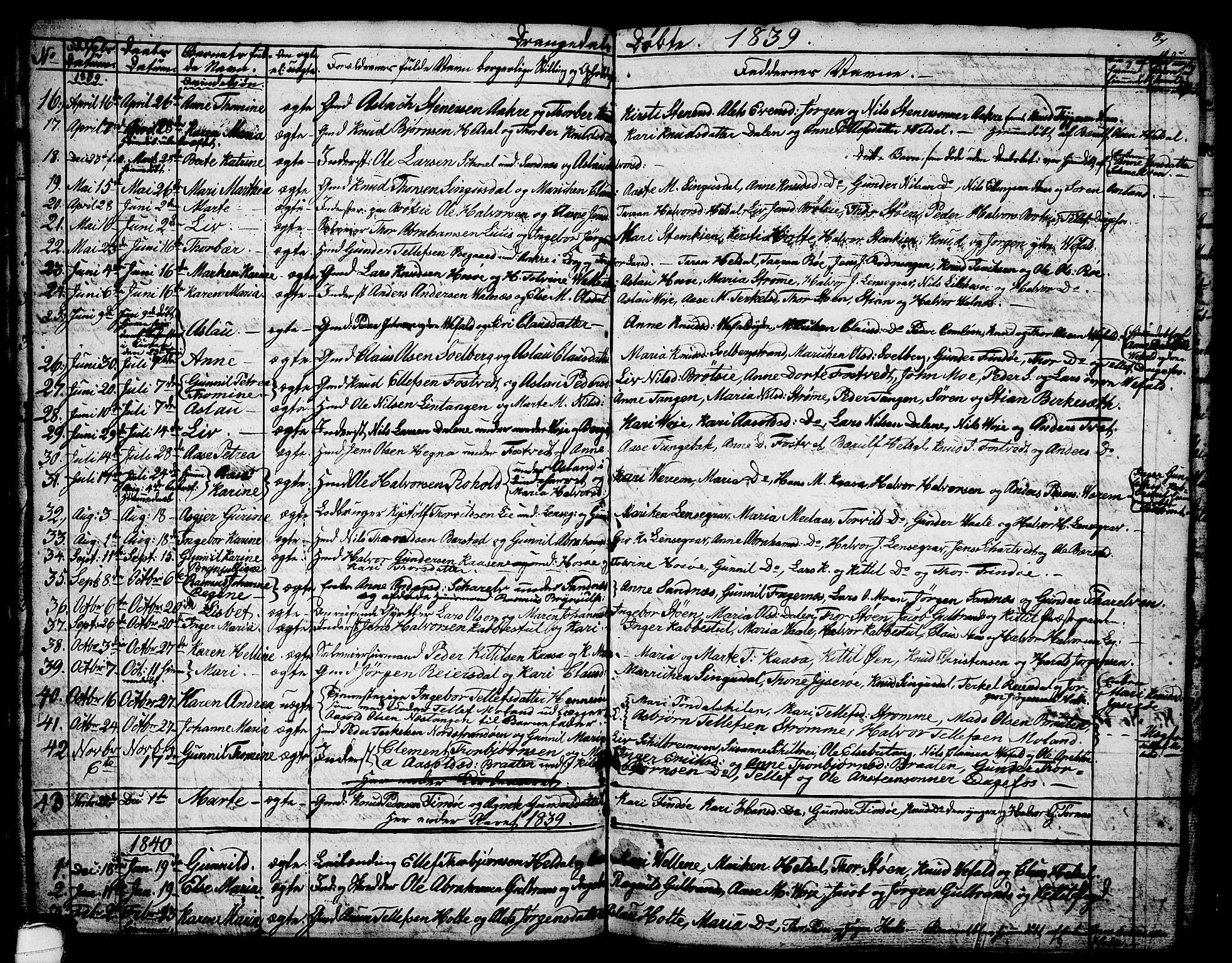 SAKO, Drangedal kirkebøker, G/Ga/L0001: Klokkerbok nr. I 1 /1, 1814-1856, s. 8