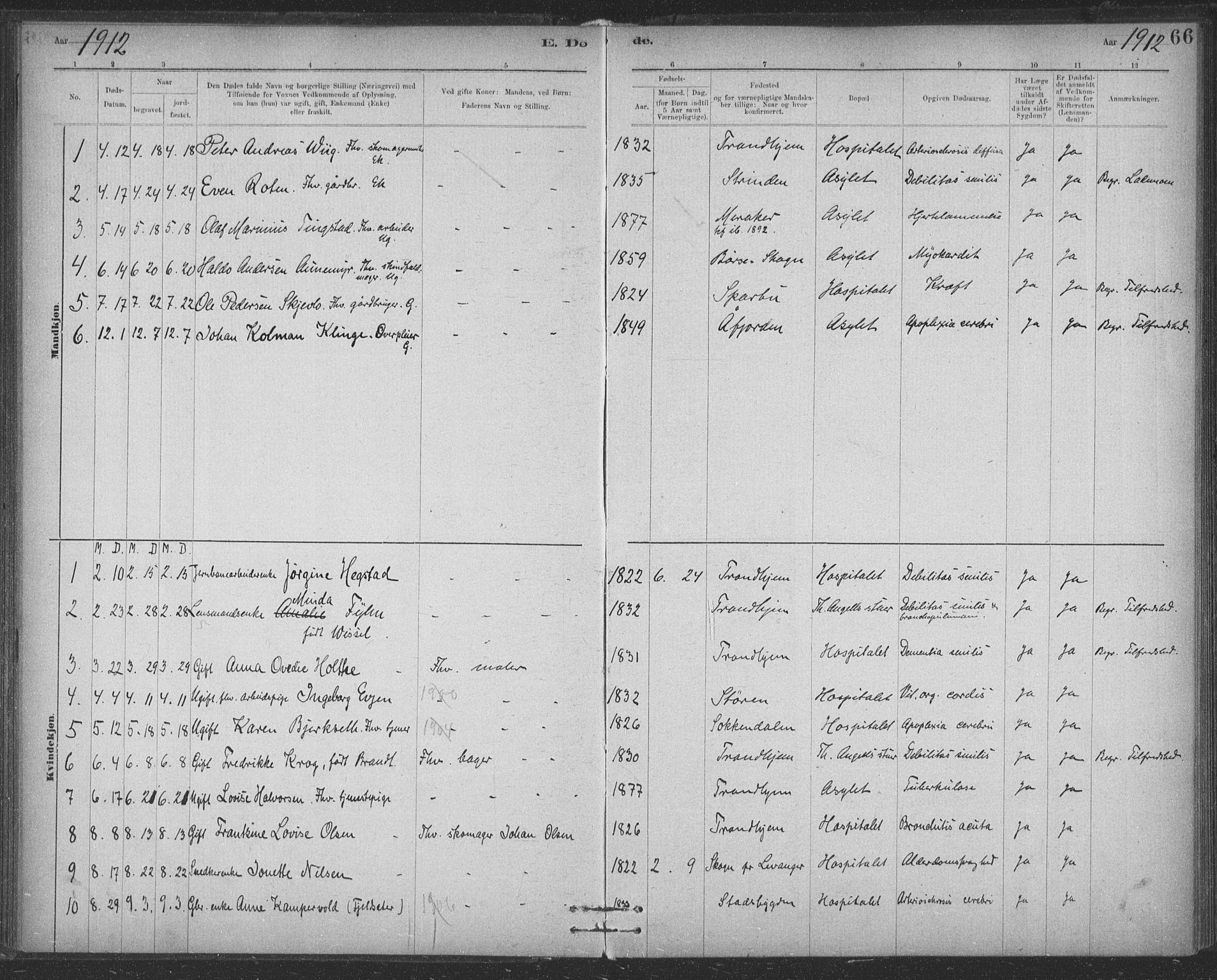SAT, Ministerialprotokoller, klokkerbøker og fødselsregistre - Sør-Trøndelag, 623/L0470: Ministerialbok nr. 623A04, 1884-1938, s. 66