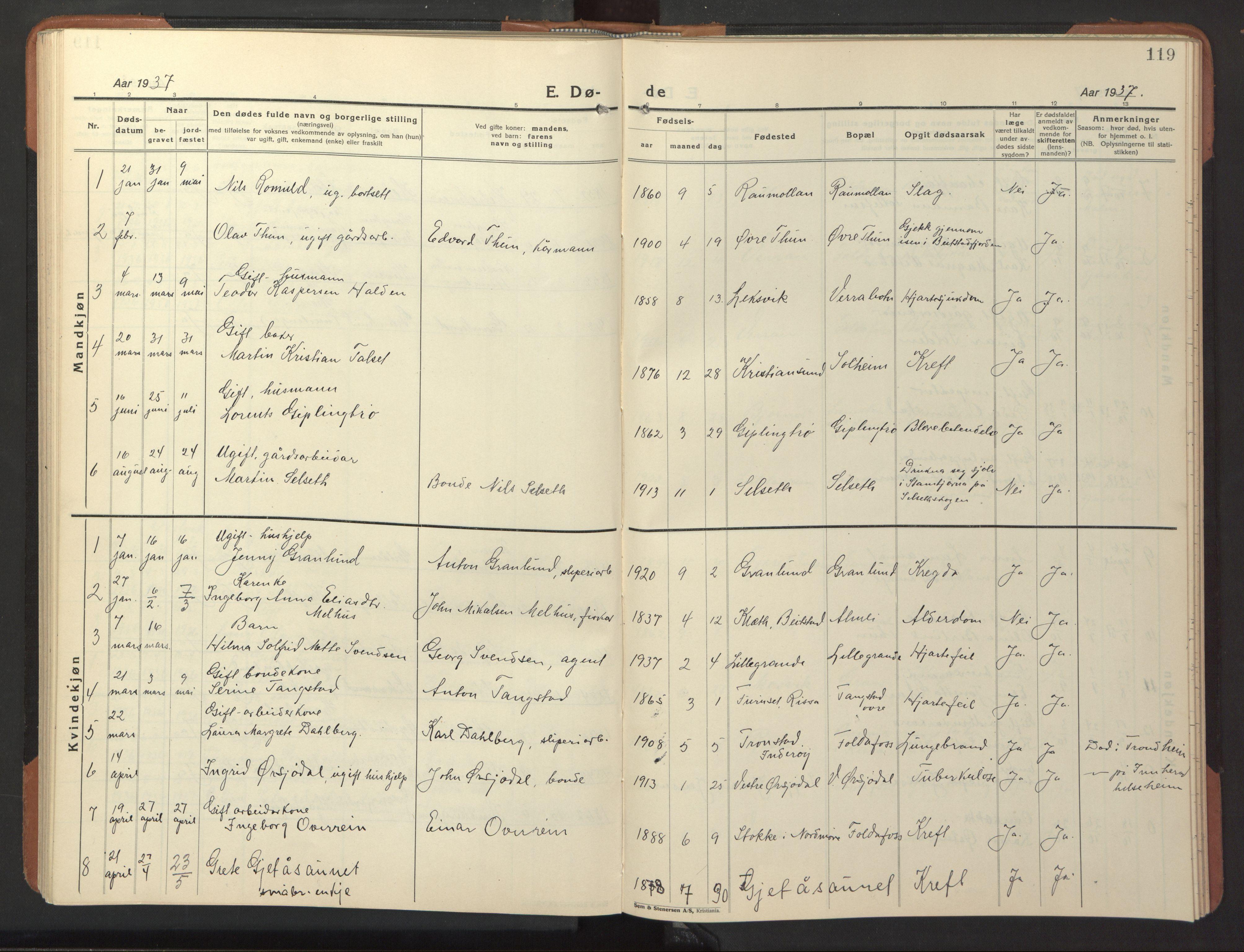 SAT, Ministerialprotokoller, klokkerbøker og fødselsregistre - Nord-Trøndelag, 744/L0425: Klokkerbok nr. 744C04, 1924-1947, s. 119