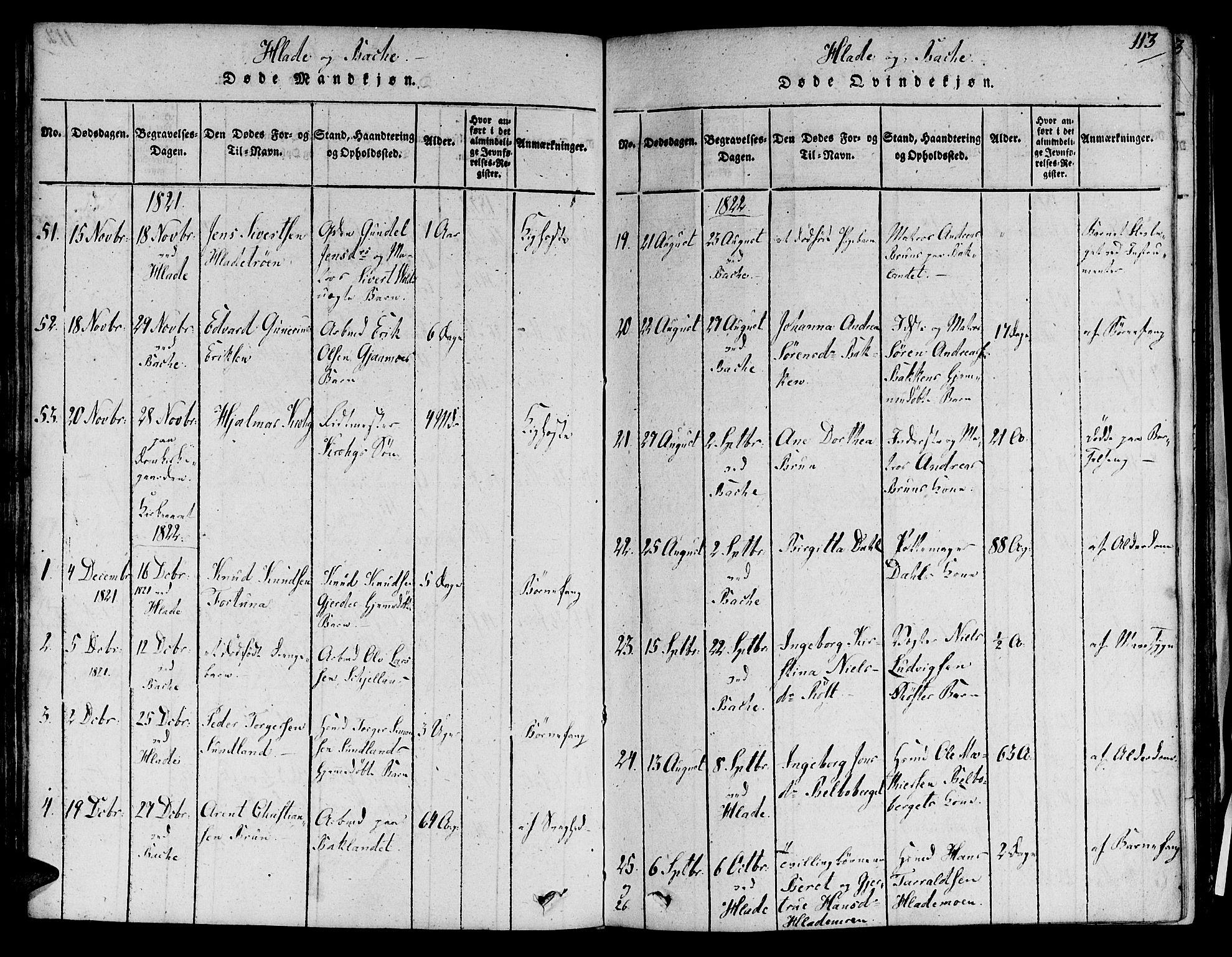 SAT, Ministerialprotokoller, klokkerbøker og fødselsregistre - Sør-Trøndelag, 606/L0283: Ministerialbok nr. 606A03 /1, 1818-1823, s. 113