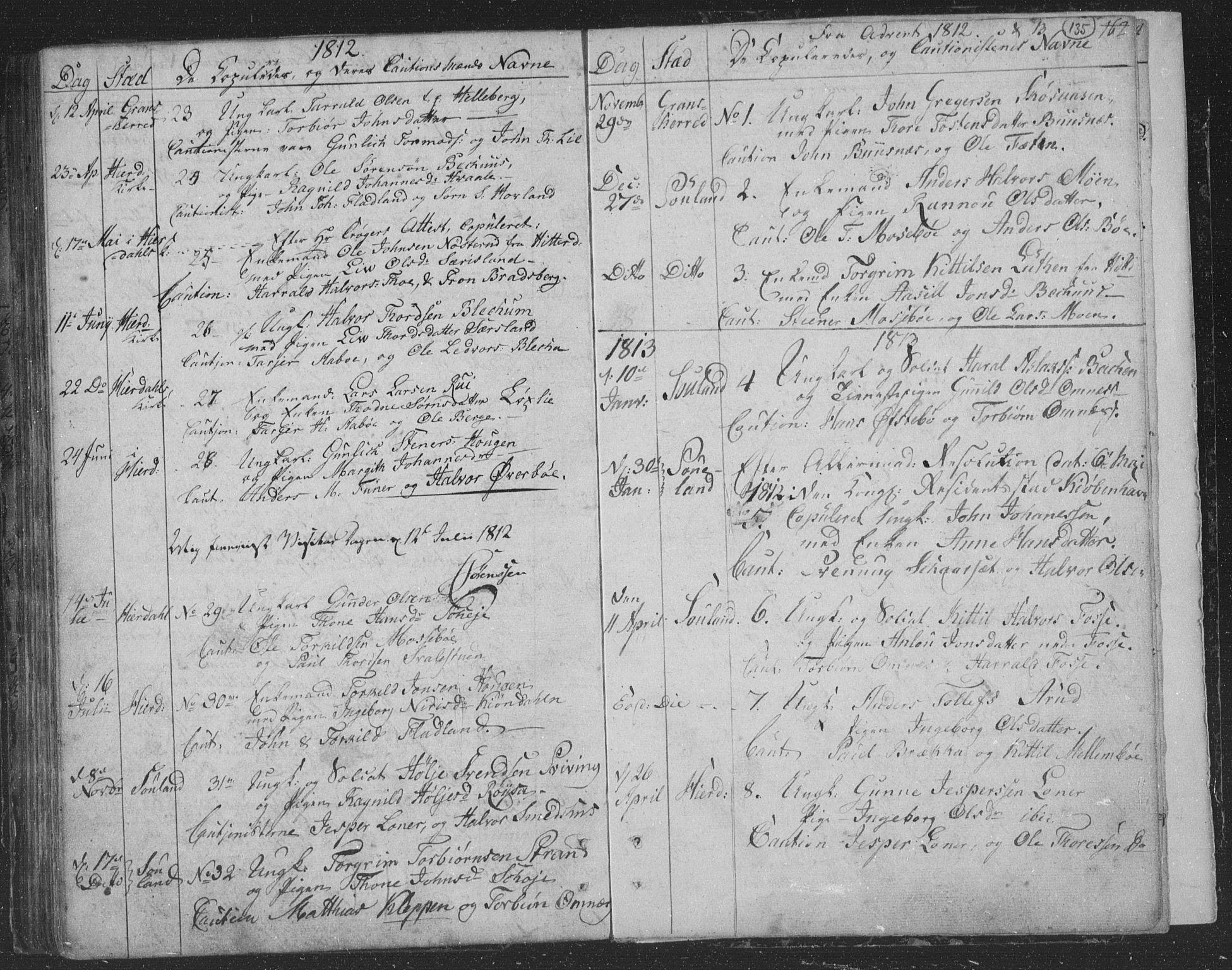SAKO, Hjartdal kirkebøker, F/Fa/L0006: Ministerialbok nr. I 6, 1801-1814, s. 135