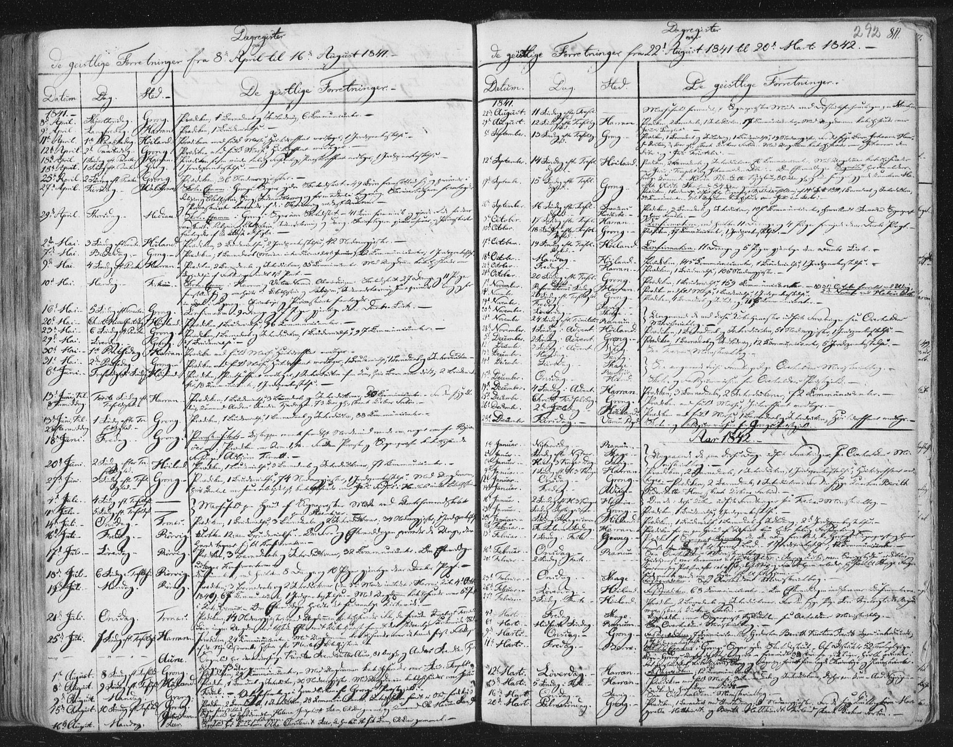 SAT, Ministerialprotokoller, klokkerbøker og fødselsregistre - Nord-Trøndelag, 758/L0513: Ministerialbok nr. 758A02 /1, 1839-1868, s. 292