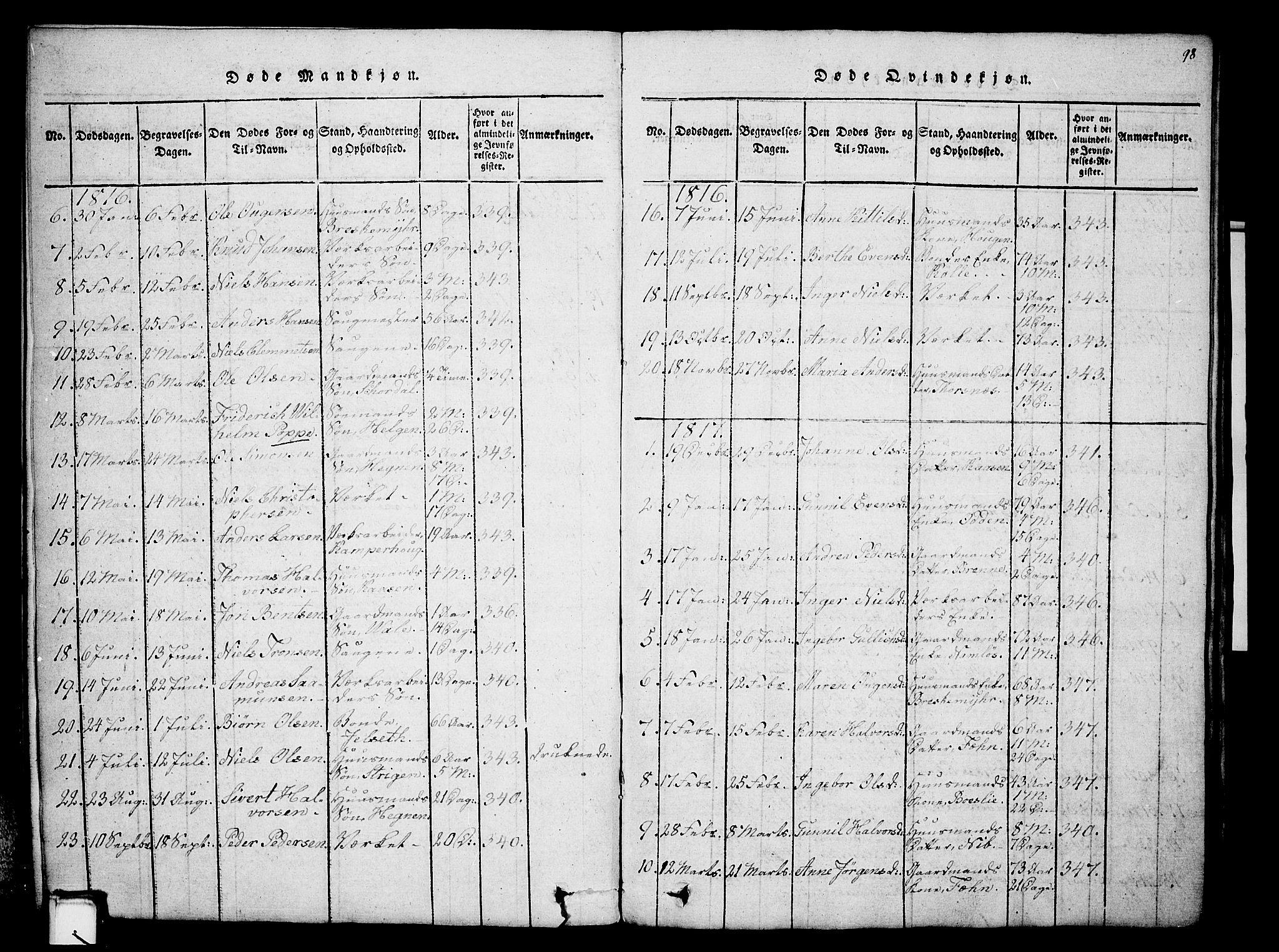 SAKO, Holla kirkebøker, G/Ga/L0001: Klokkerbok nr. I 1, 1814-1830, s. 98