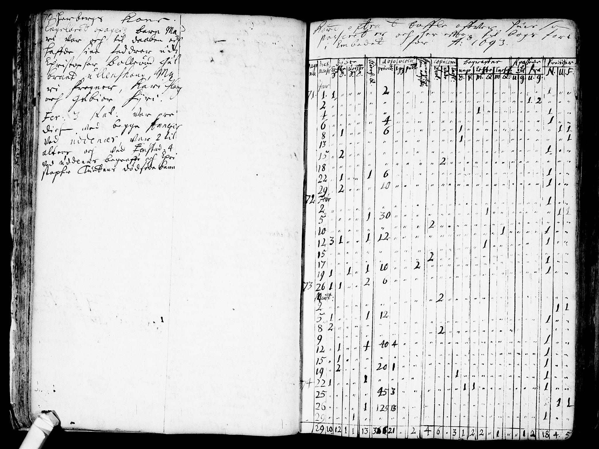 SAO, Nes prestekontor Kirkebøker, F/Fa/L0001: Ministerialbok nr. I 1, 1689-1716, s. 70a-70b
