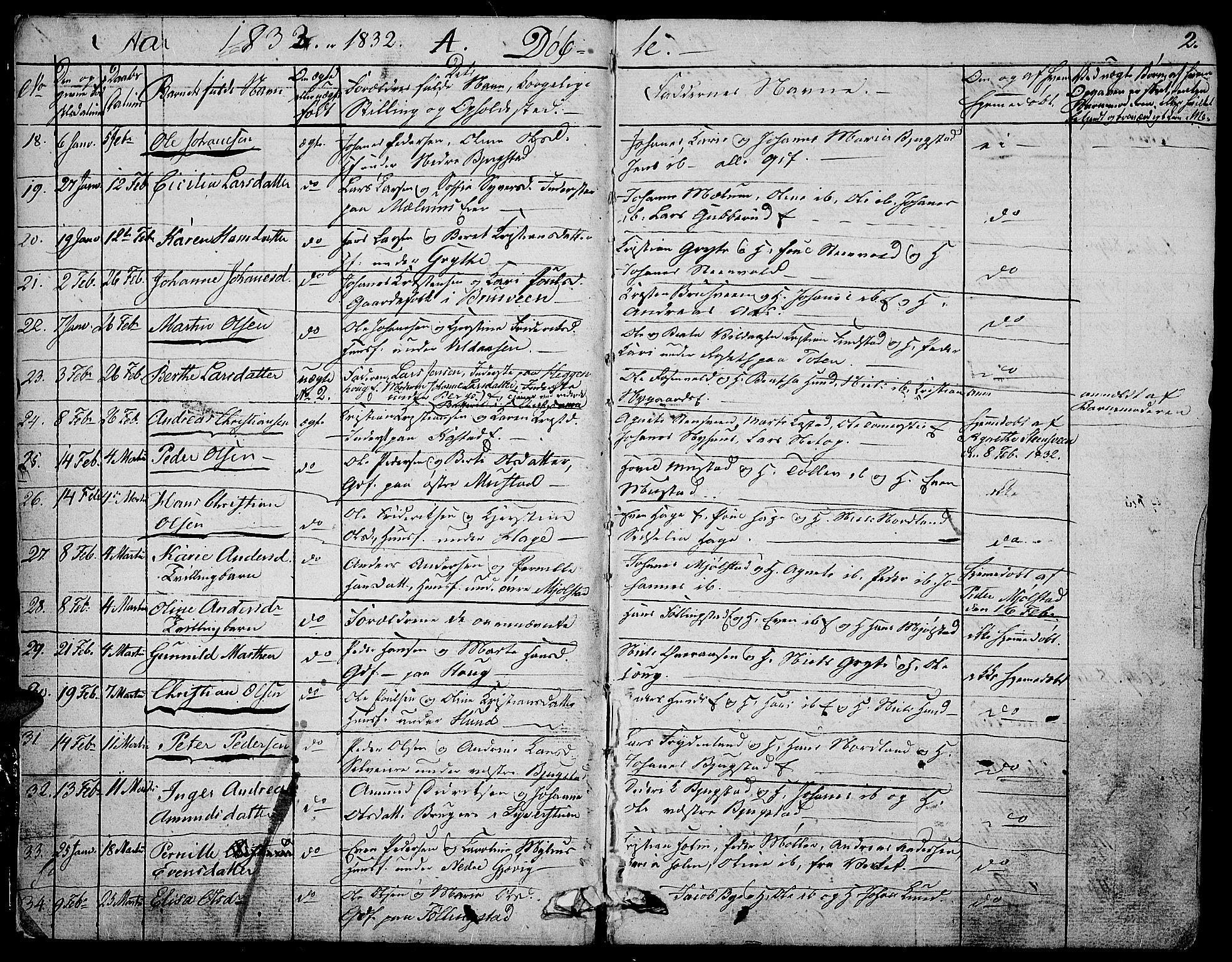SAH, Vardal prestekontor, H/Ha/Hab/L0004: Klokkerbok nr. 4, 1831-1853, s. 2