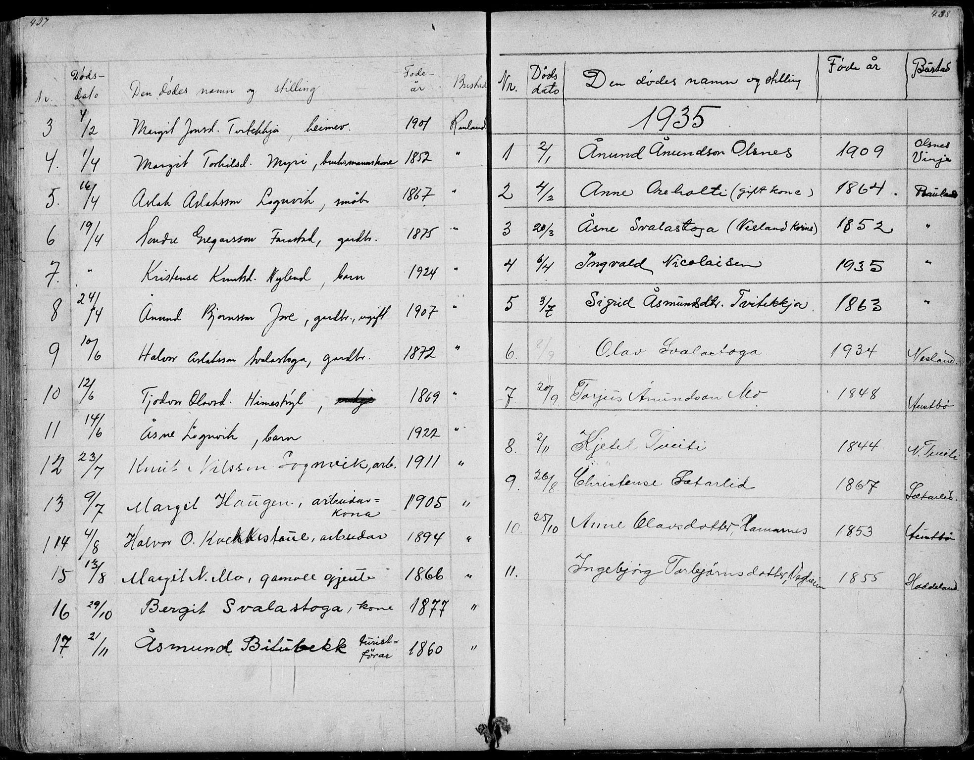 SAKO, Rauland kirkebøker, G/Ga/L0002: Klokkerbok nr. I 2, 1849-1935, s. 457-458