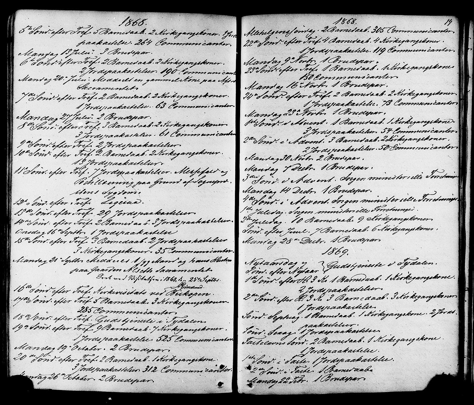 SAT, Ministerialprotokoller, klokkerbøker og fødselsregistre - Sør-Trøndelag, 695/L1147: Ministerialbok nr. 695A07, 1860-1877, s. 19