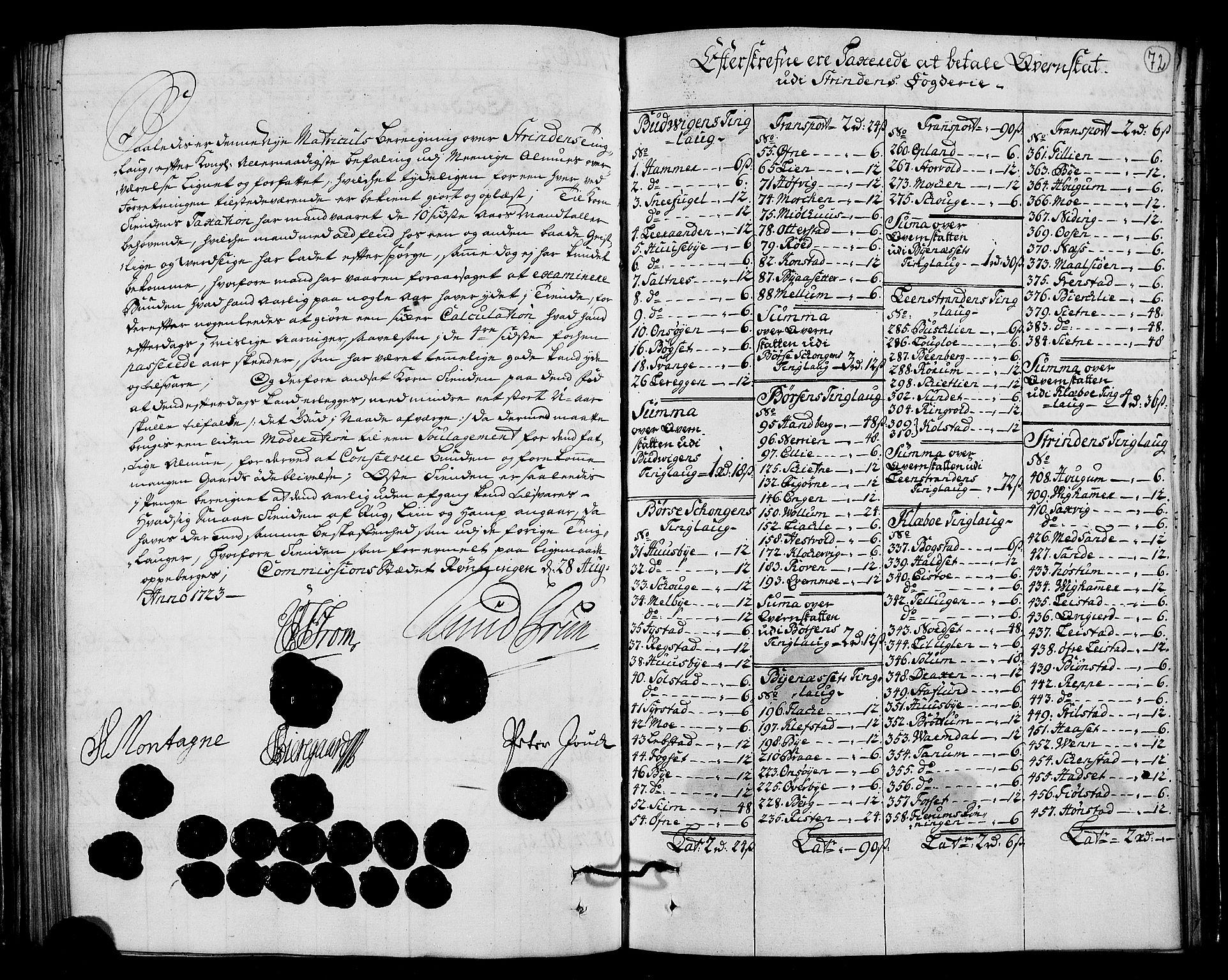 RA, Rentekammeret inntil 1814, Realistisk ordnet avdeling, N/Nb/Nbf/L0161: Strinda og Selbu matrikkelprotokoll, 1723, s. 71b-72a