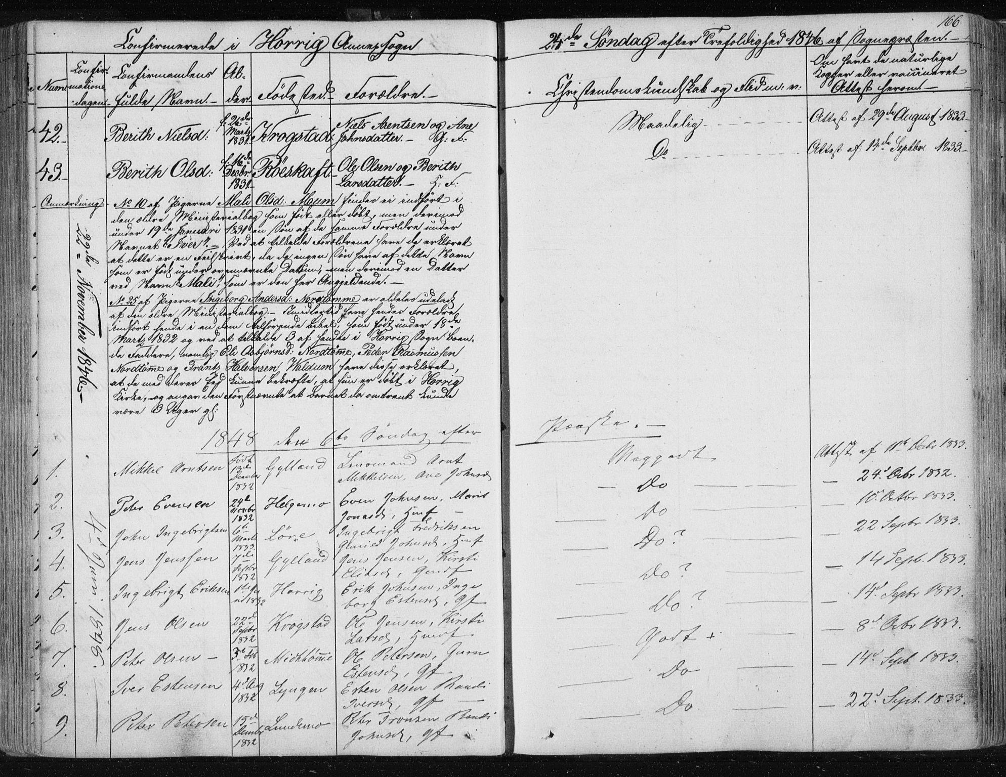 SAT, Ministerialprotokoller, klokkerbøker og fødselsregistre - Sør-Trøndelag, 687/L0998: Ministerialbok nr. 687A05 /2, 1843-1849, s. 166