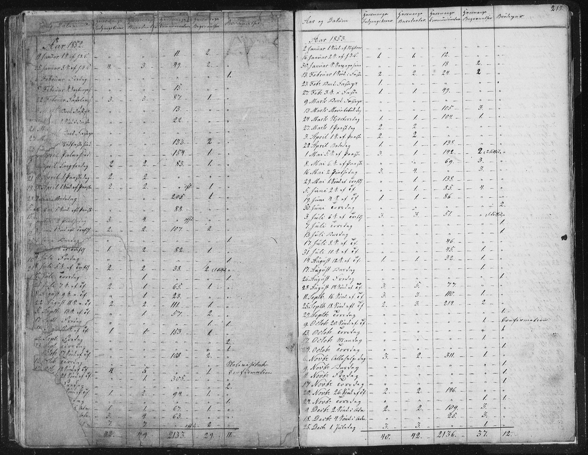 SAT, Ministerialprotokoller, klokkerbøker og fødselsregistre - Sør-Trøndelag, 616/L0406: Ministerialbok nr. 616A03, 1843-1879, s. 219