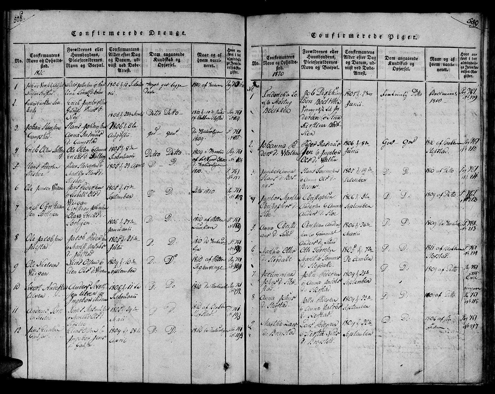 SAT, Ministerialprotokoller, klokkerbøker og fødselsregistre - Nord-Trøndelag, 730/L0275: Ministerialbok nr. 730A04, 1816-1822, s. 508-509