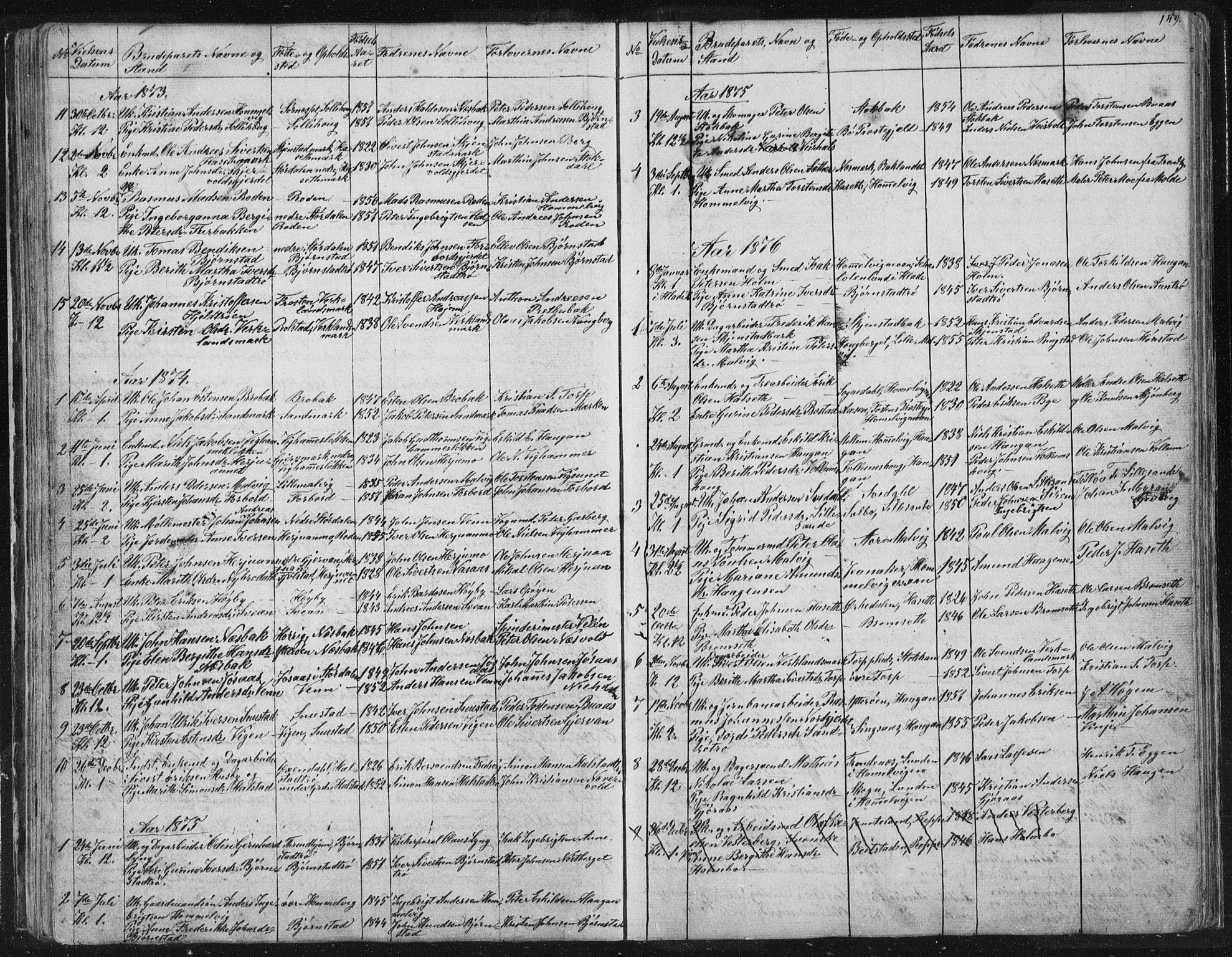 SAT, Ministerialprotokoller, klokkerbøker og fødselsregistre - Sør-Trøndelag, 616/L0406: Ministerialbok nr. 616A03, 1843-1879, s. 149