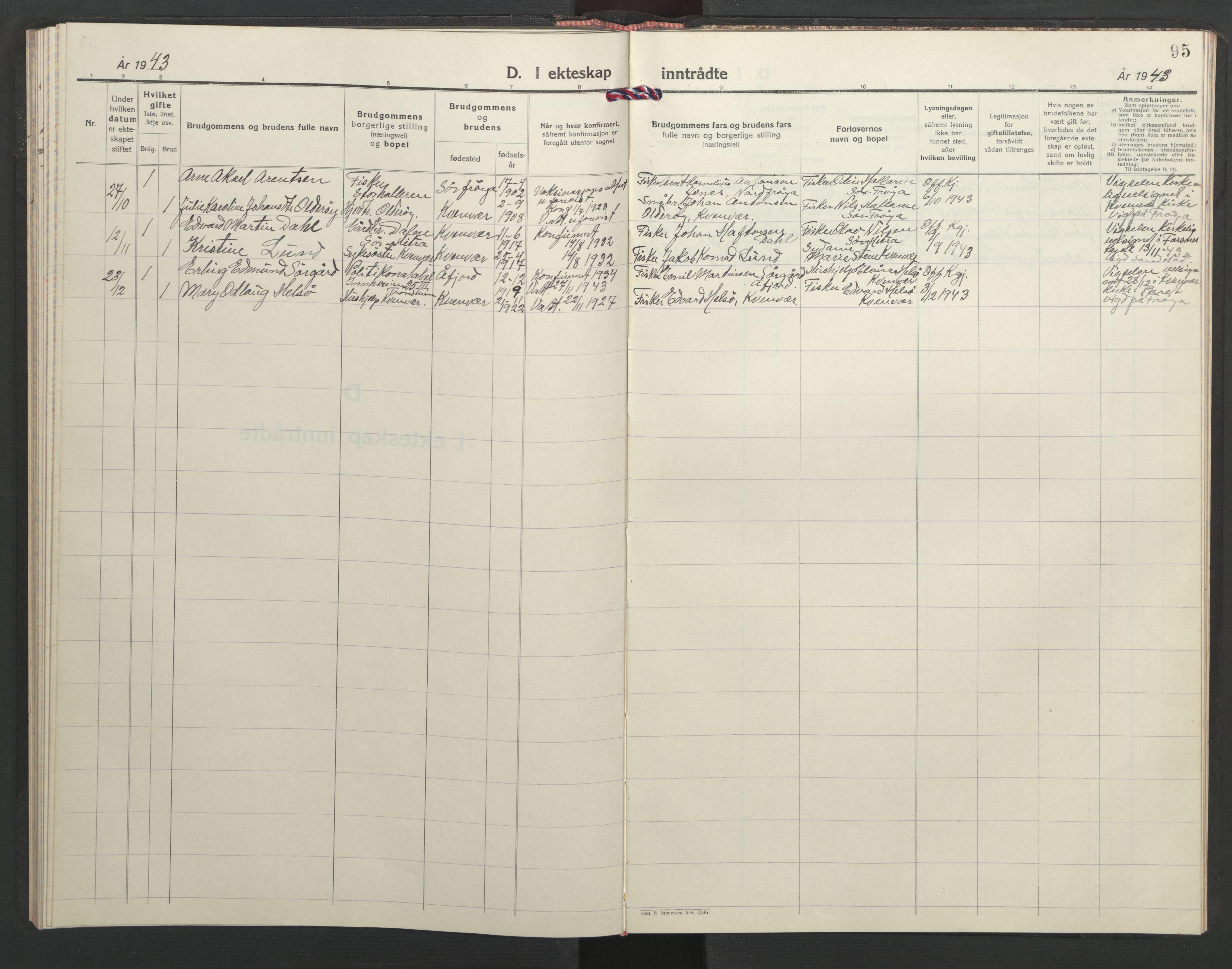 SAT, Ministerialprotokoller, klokkerbøker og fødselsregistre - Sør-Trøndelag, 635/L0556: Klokkerbok nr. 635C04, 1943-1945, s. 95