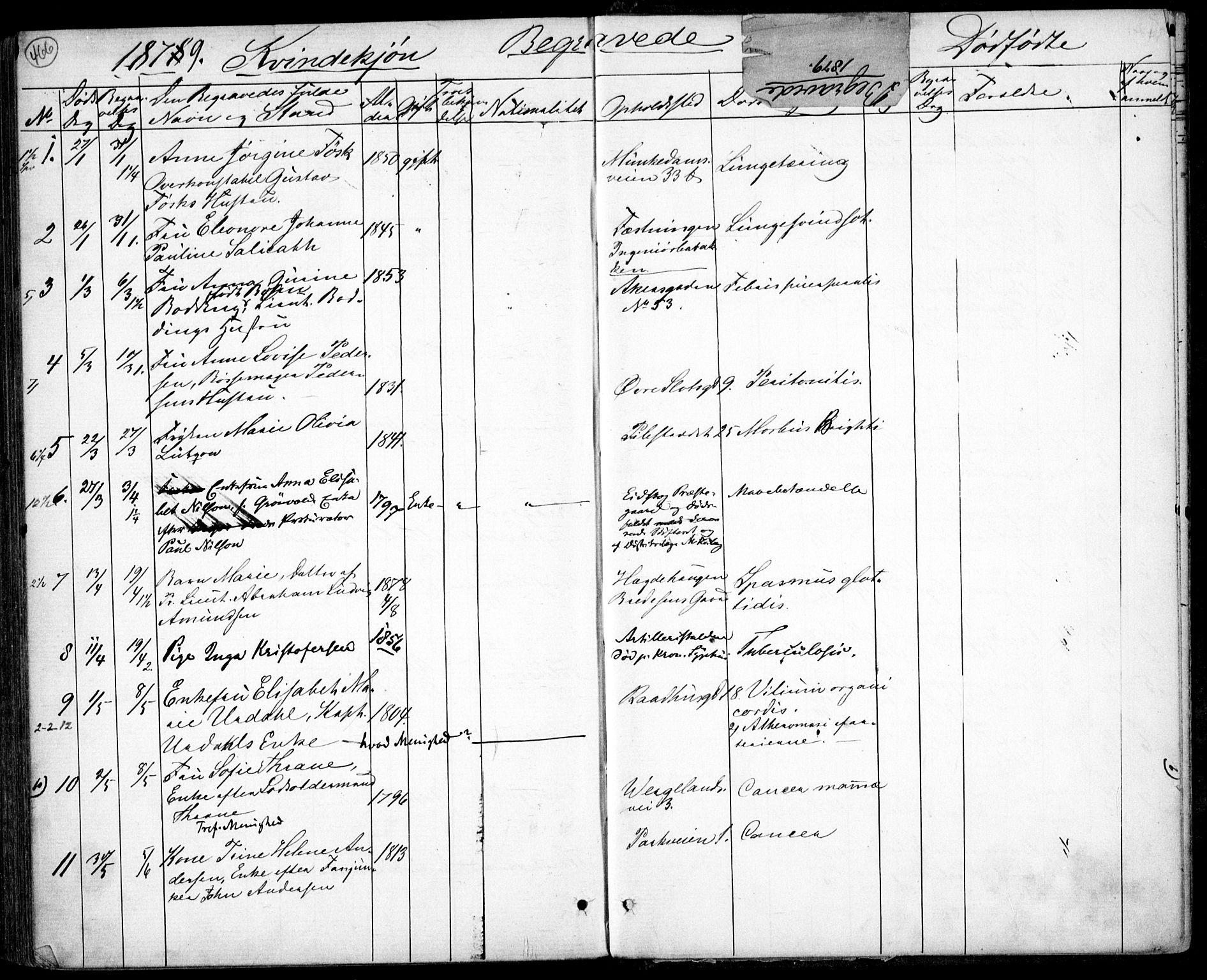 SAO, Garnisonsmenigheten Kirkebøker, G/Ga/L0006: Klokkerbok nr. 6, 1860-1880, s. 466