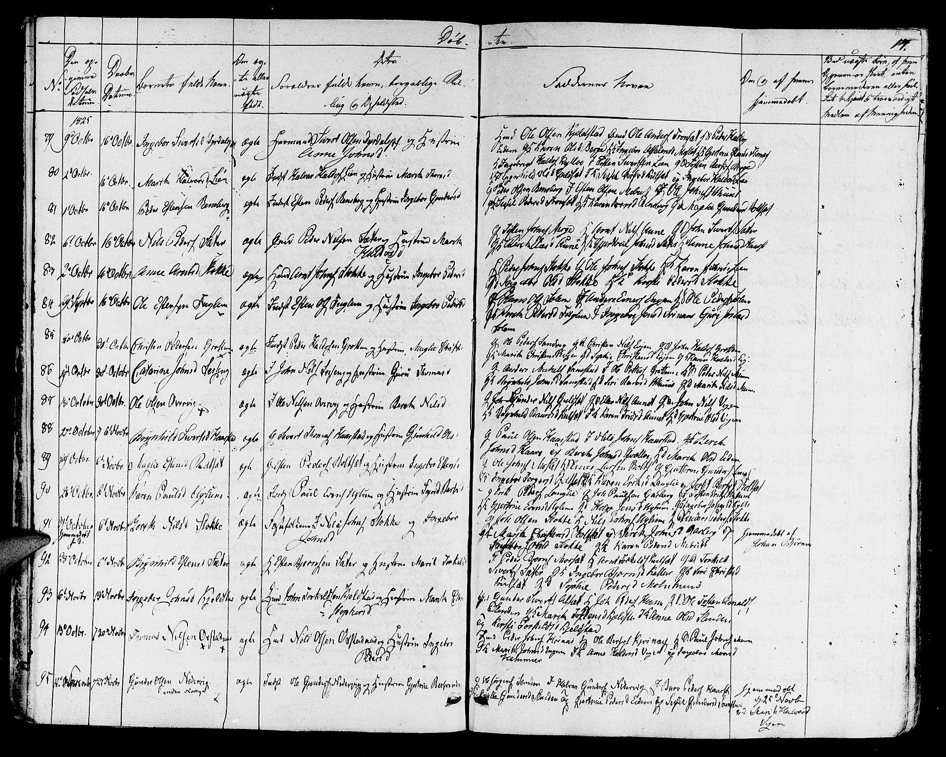 SAT, Ministerialprotokoller, klokkerbøker og fødselsregistre - Sør-Trøndelag, 695/L1143: Ministerialbok nr. 695A05 /1, 1824-1842, s. 14