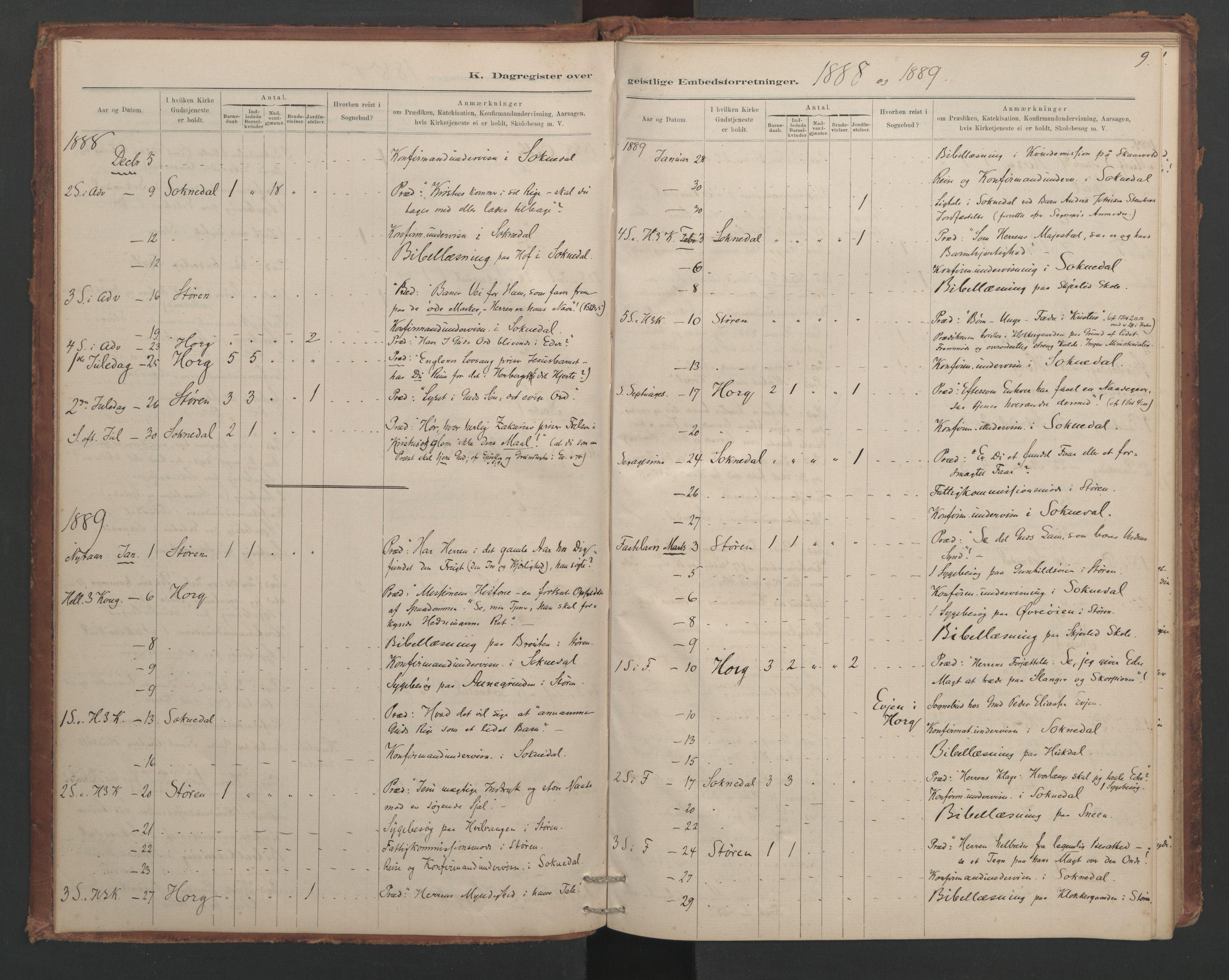SAT, Ministerialprotokoller, klokkerbøker og fødselsregistre - Sør-Trøndelag, 687/L1012: Dagregister nr. 687B01, 1887-1914, s. 9