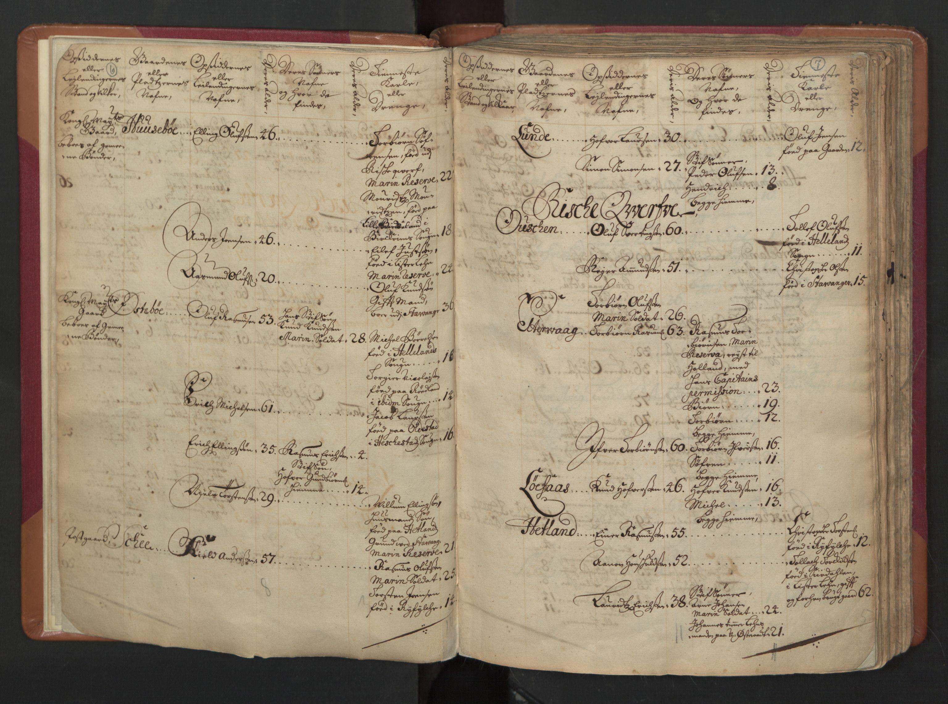 RA, Manntallet 1701, nr. 4: Jæren og Dalane fogderi, 1701, s. 6-7