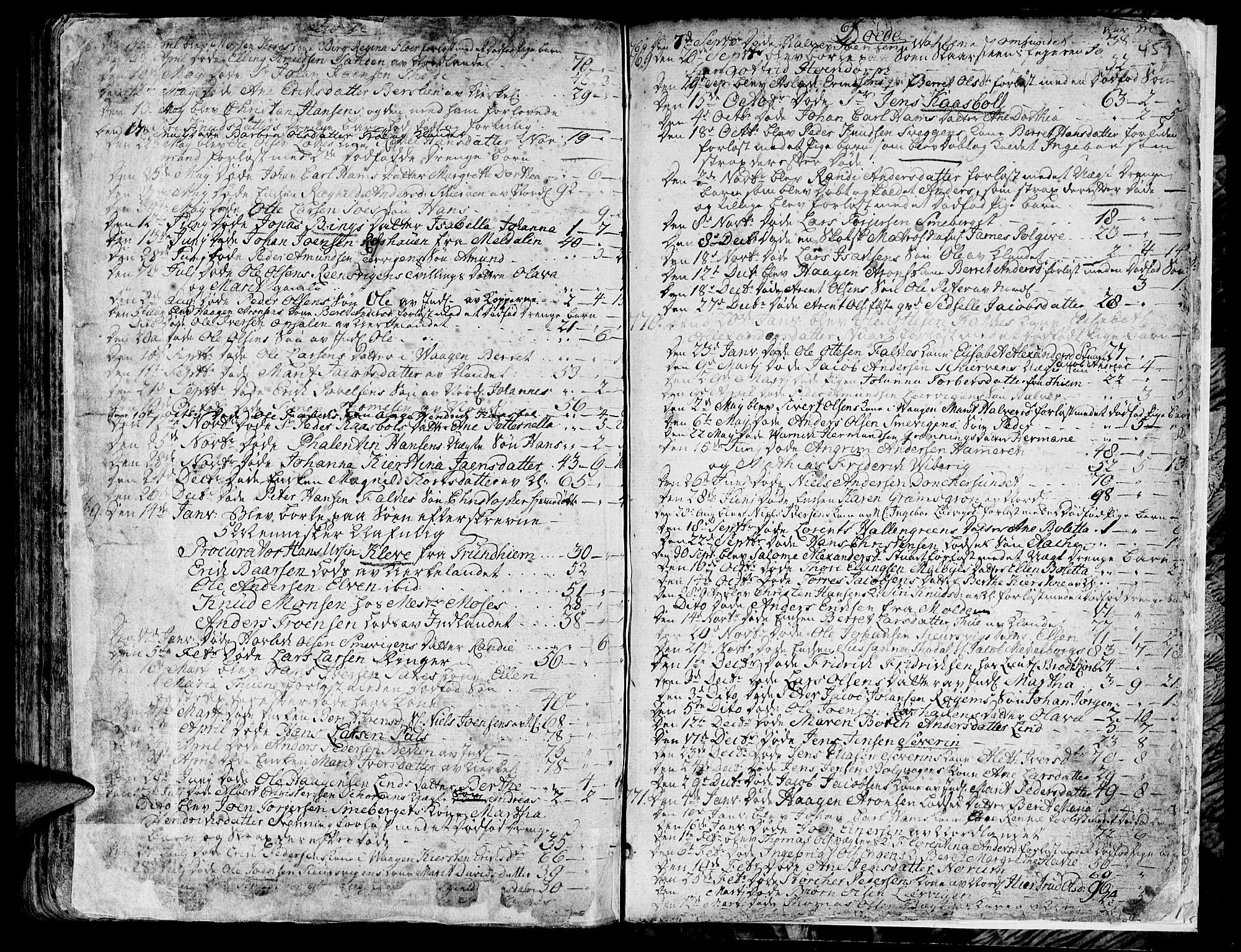 SAT, Ministerialprotokoller, klokkerbøker og fødselsregistre - Møre og Romsdal, 572/L0840: Ministerialbok nr. 572A03, 1754-1784, s. 458-459