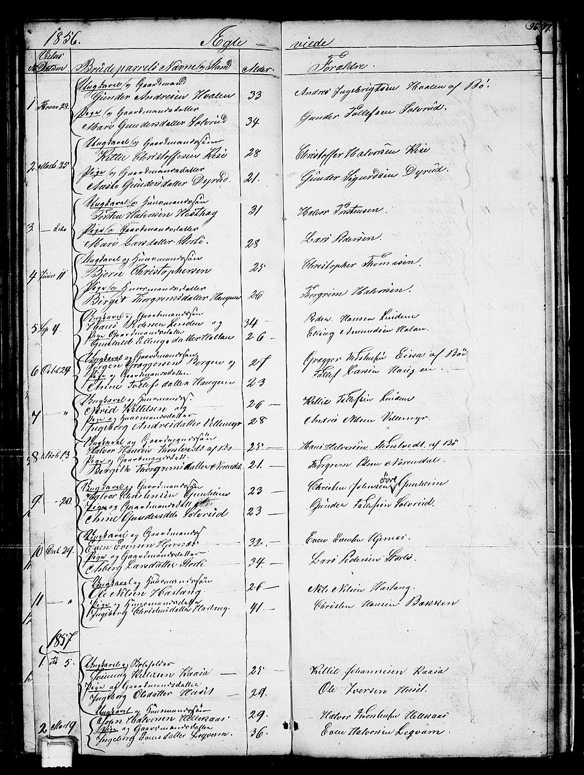 SAKO, Sauherad kirkebøker, G/Gb/L0001: Klokkerbok nr. II 1, 1845-1865, s. 96