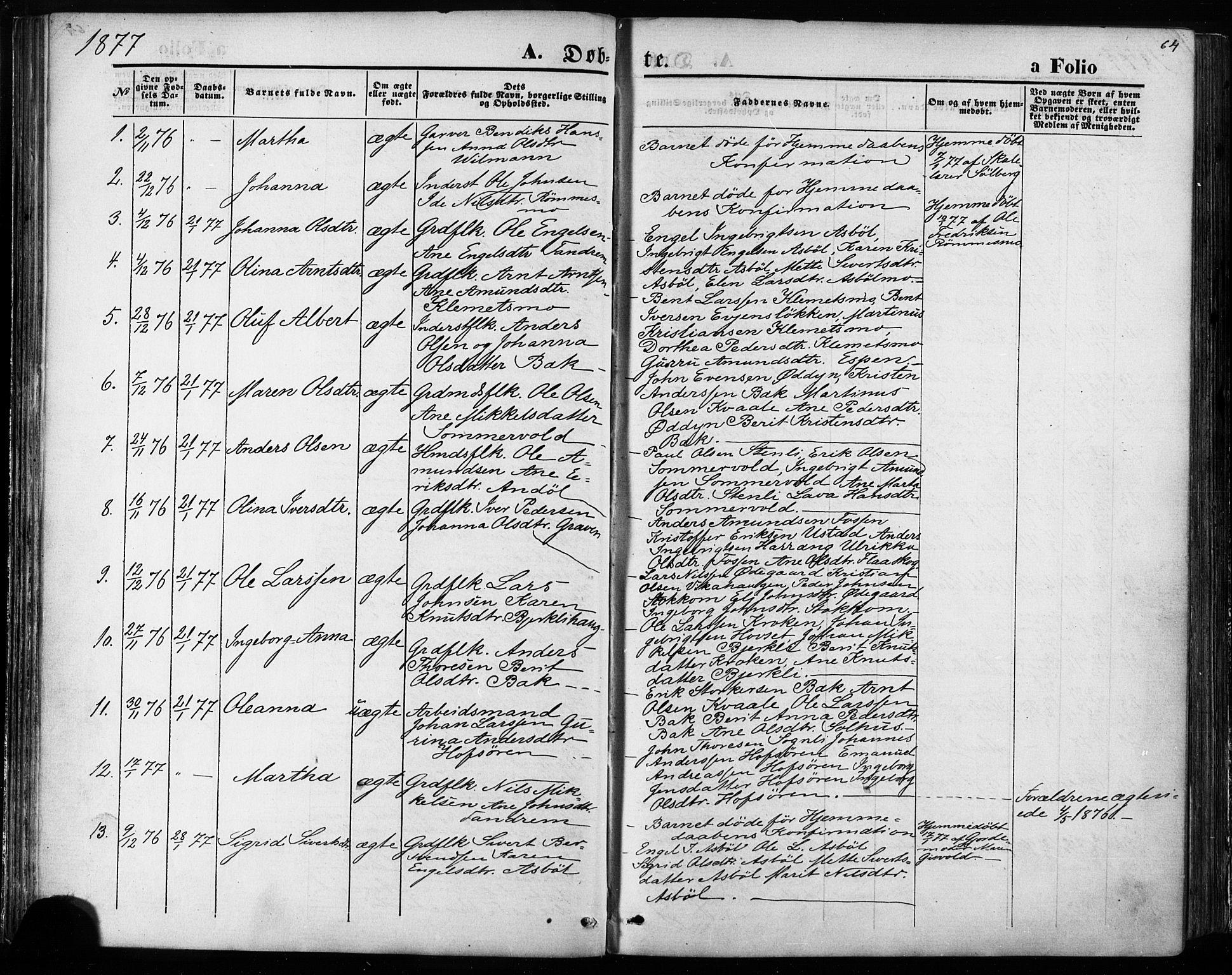 SAT, Ministerialprotokoller, klokkerbøker og fødselsregistre - Sør-Trøndelag, 668/L0807: Ministerialbok nr. 668A07, 1870-1880, s. 64