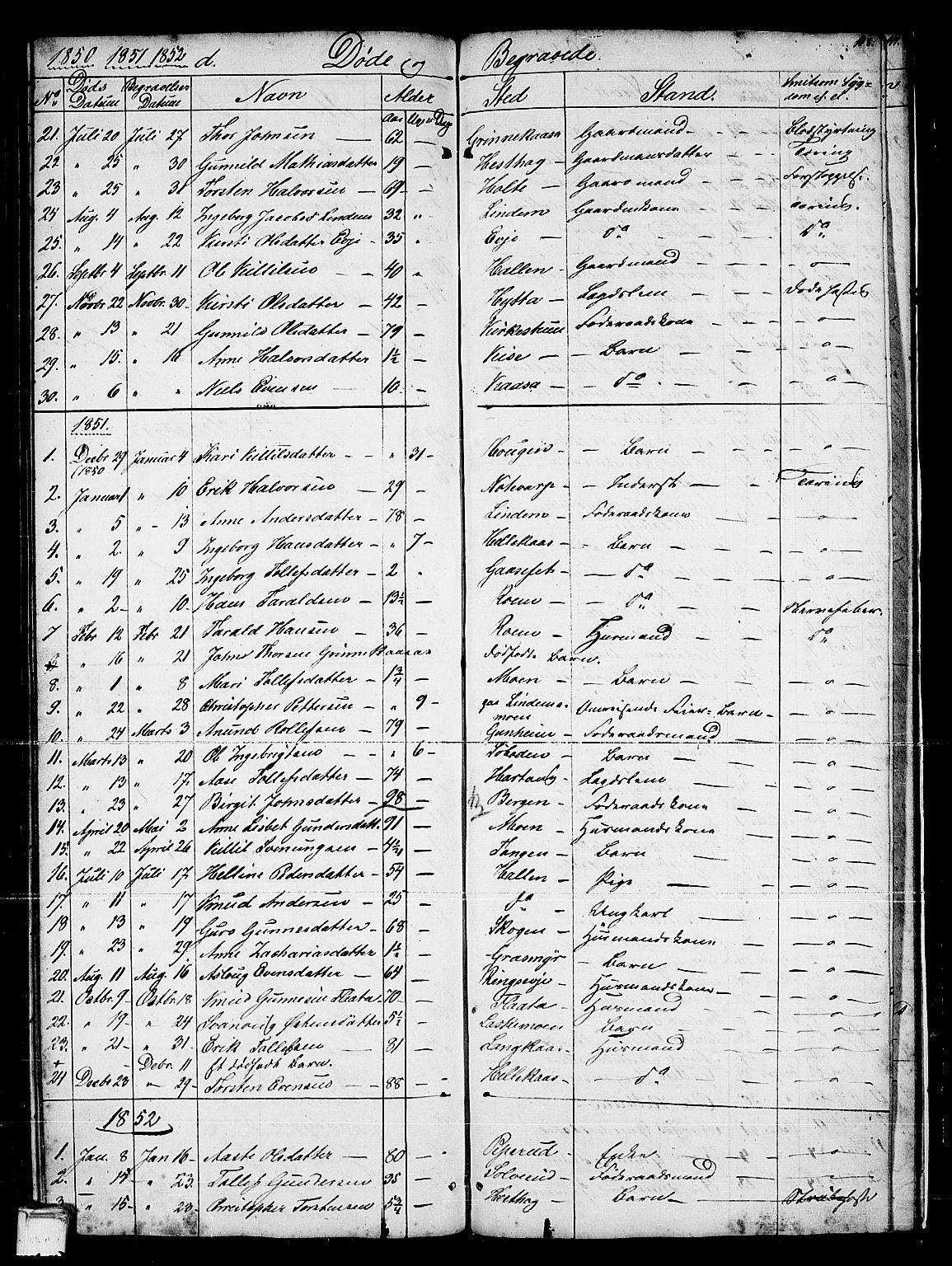 SAKO, Sauherad kirkebøker, G/Gb/L0001: Klokkerbok nr. II 1, 1845-1865, s. 108