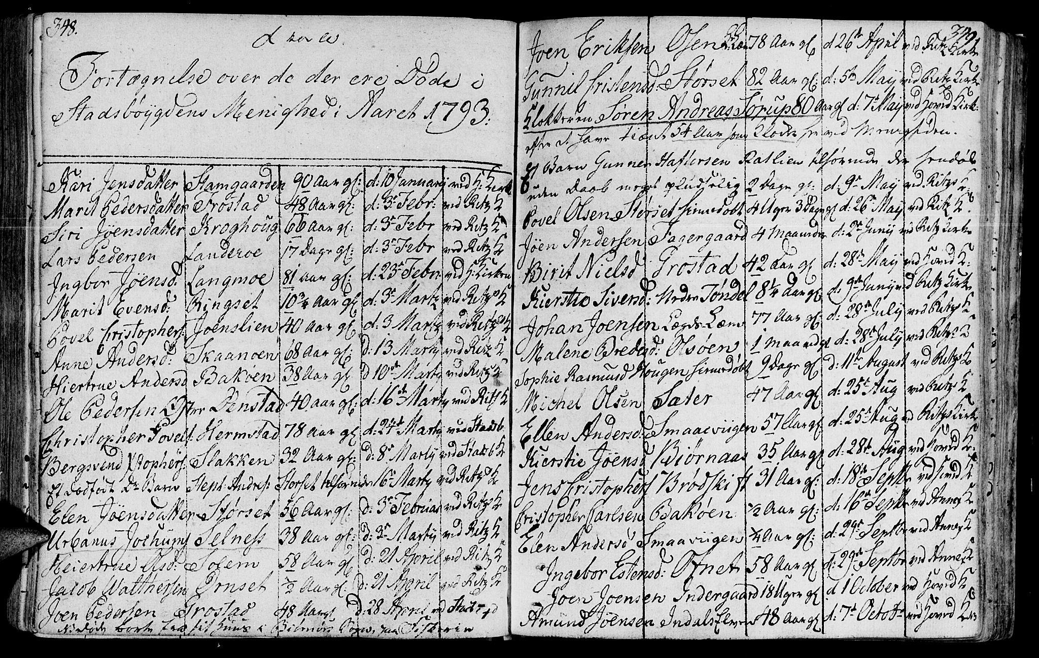 SAT, Ministerialprotokoller, klokkerbøker og fødselsregistre - Sør-Trøndelag, 646/L0606: Ministerialbok nr. 646A04, 1791-1805, s. 348-349