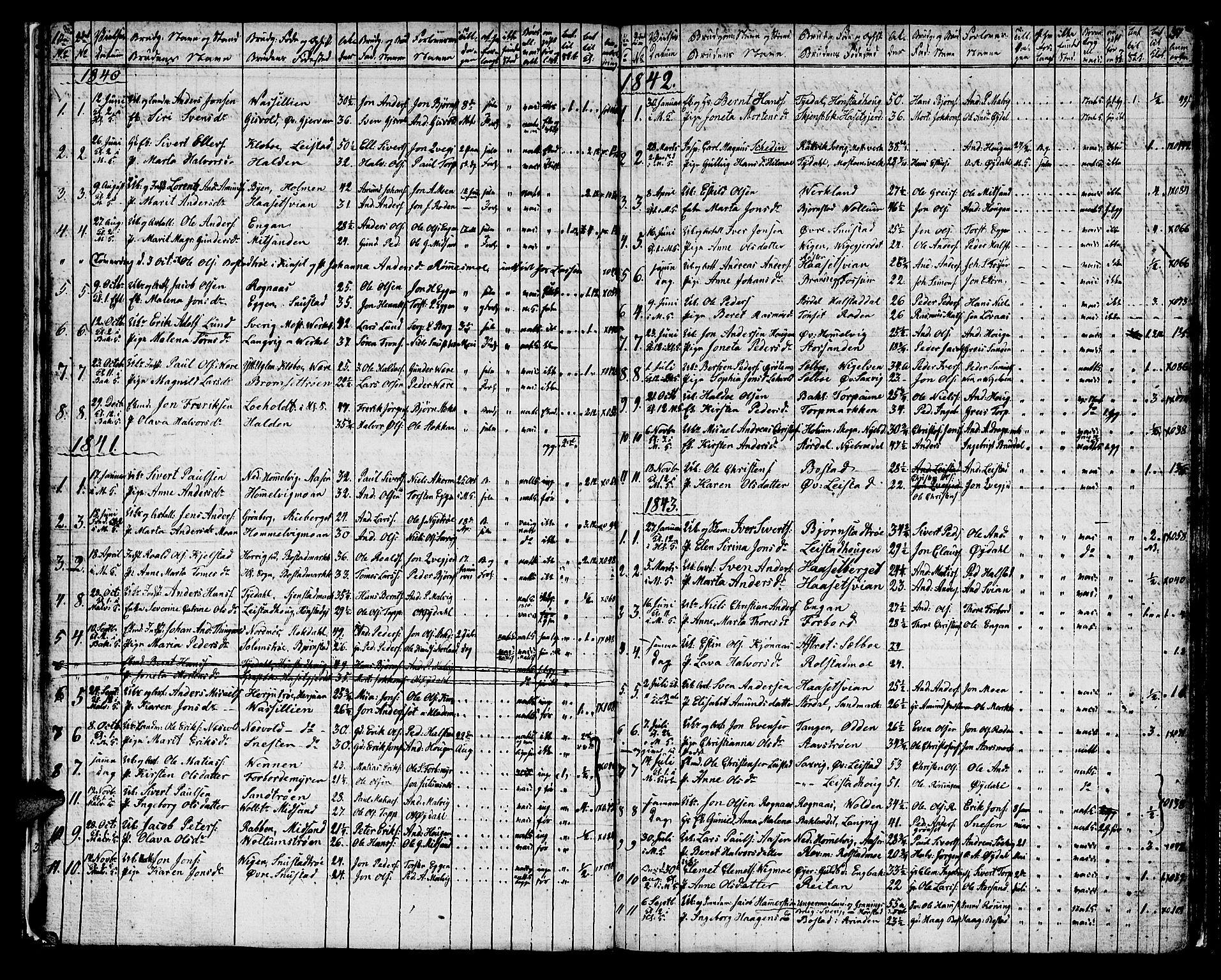 SAT, Ministerialprotokoller, klokkerbøker og fødselsregistre - Sør-Trøndelag, 616/L0421: Klokkerbok nr. 616C04, 1834-1850, s. 31