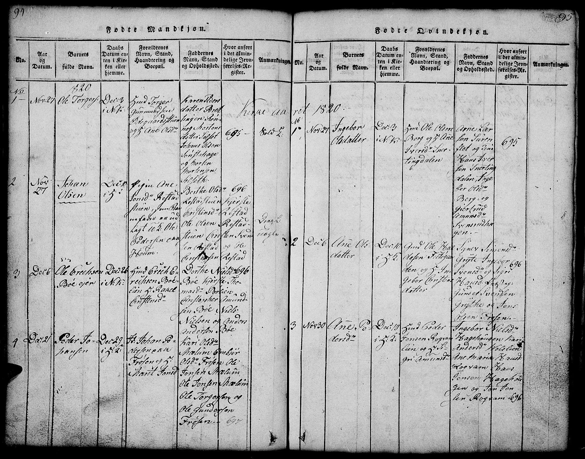 SAH, Gausdal prestekontor, Klokkerbok nr. 1, 1817-1848, s. 94-95