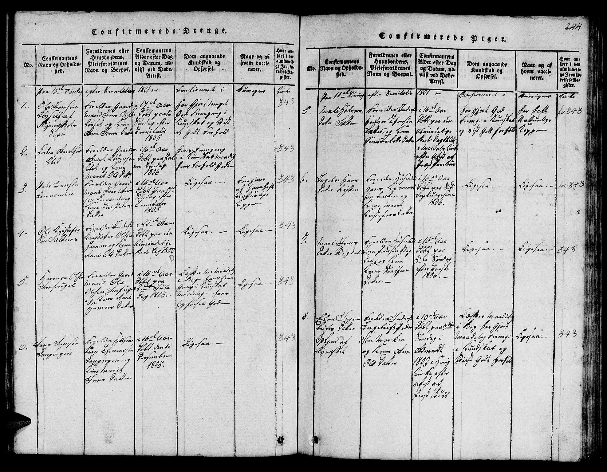 SAT, Ministerialprotokoller, klokkerbøker og fødselsregistre - Sør-Trøndelag, 666/L0788: Klokkerbok nr. 666C01, 1816-1847, s. 244