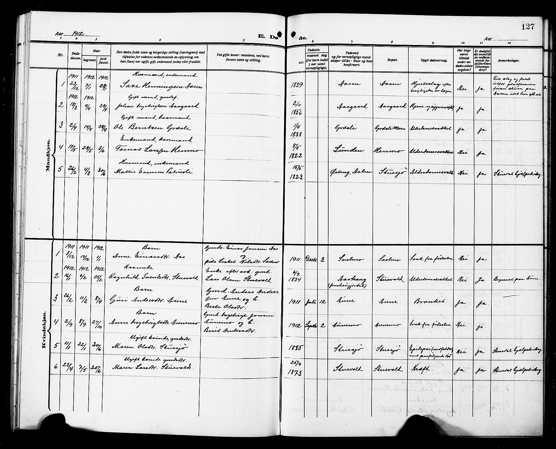 SAT, Ministerialprotokoller, klokkerbøker og fødselsregistre - Sør-Trøndelag, 698/L1168: Klokkerbok nr. 698C05, 1908-1930, s. 127