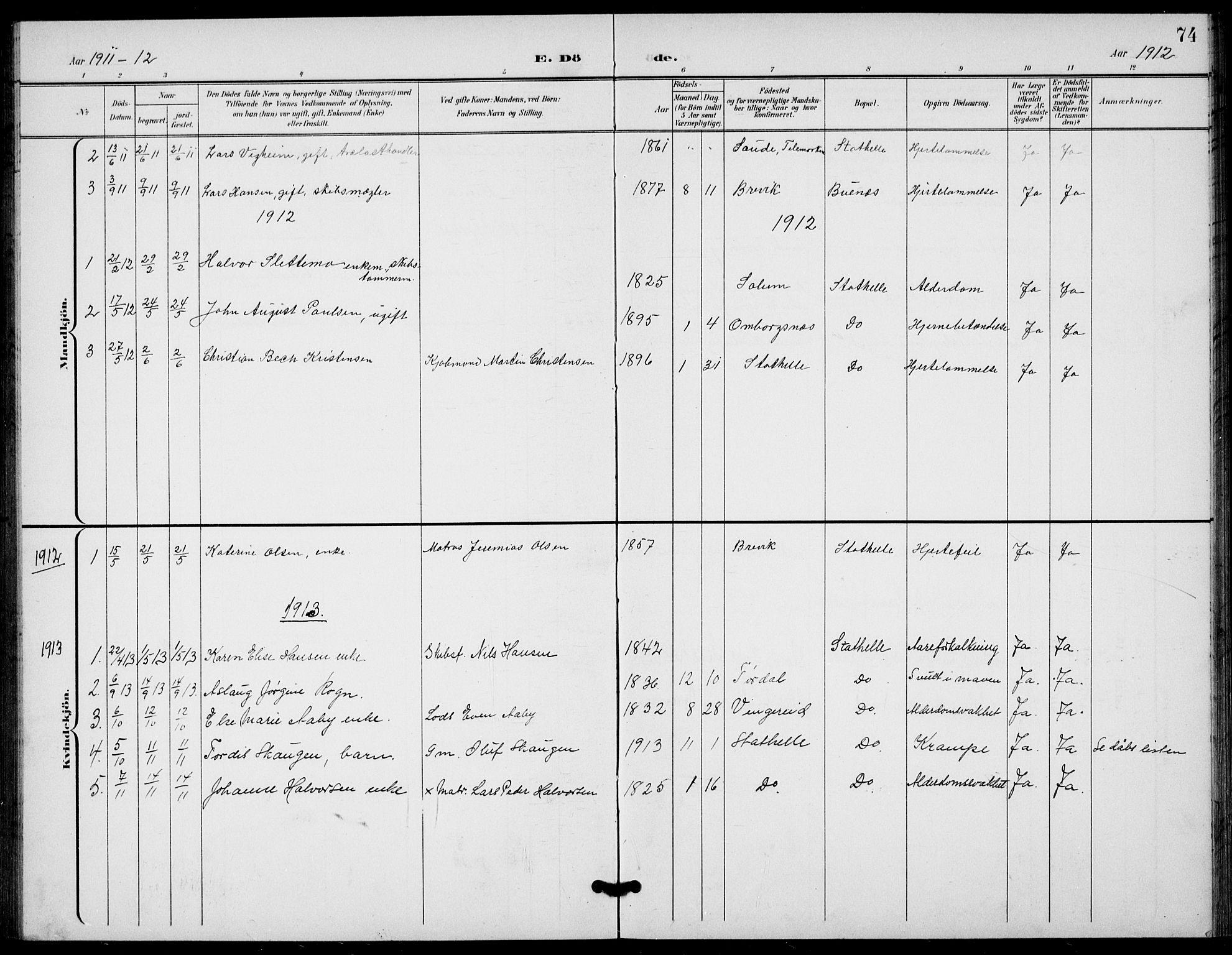 SAKO, Bamble kirkebøker, G/Gb/L0002: Klokkerbok nr. II 2, 1900-1925, s. 74