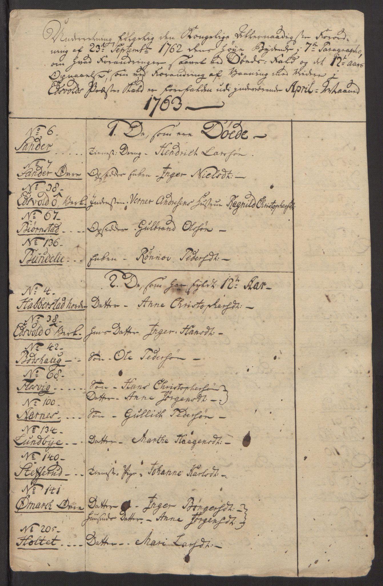 RA, Rentekammeret inntil 1814, Reviderte regnskaper, Fogderegnskap, R12/L0803: Ekstraskatten Øvre Romerike, 1763-1764, s. 144