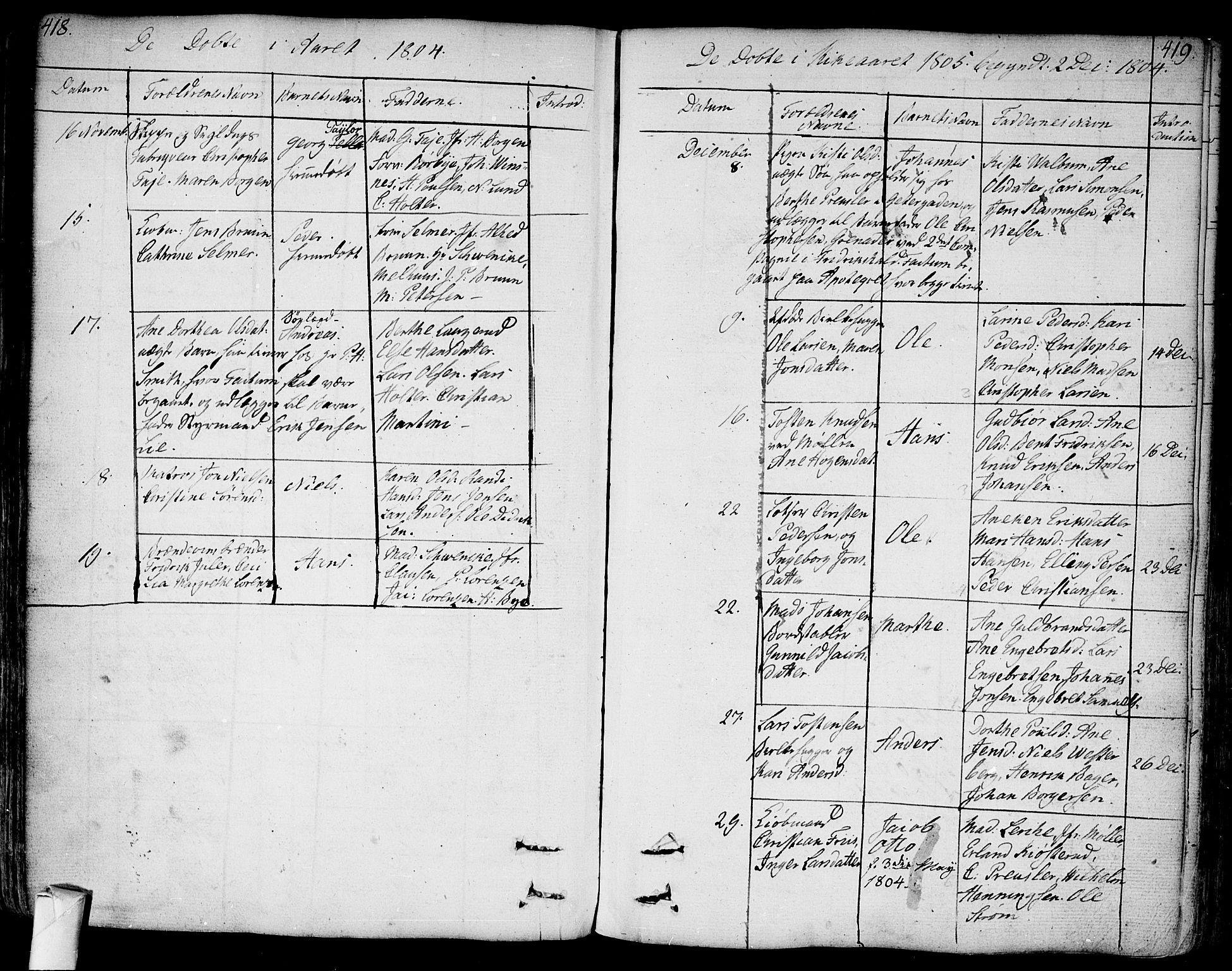 SAKO, Bragernes kirkebøker, F/Fa/L0006a: Ministerialbok nr. I 6, 1782-1814, s. 418-419
