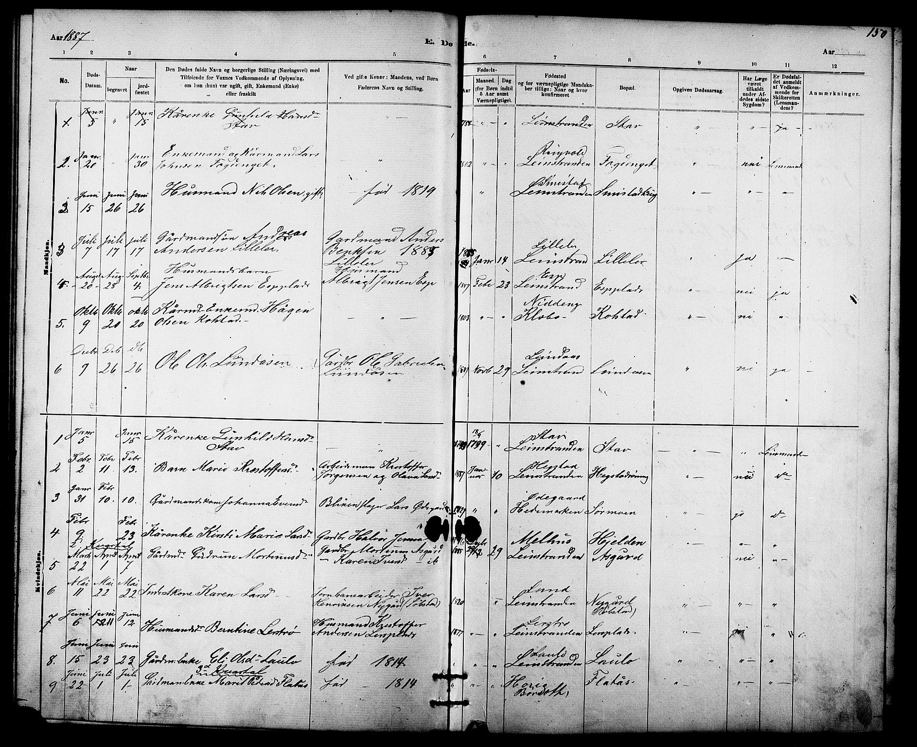 SAT, Ministerialprotokoller, klokkerbøker og fødselsregistre - Sør-Trøndelag, 613/L0395: Klokkerbok nr. 613C03, 1887-1909, s. 150