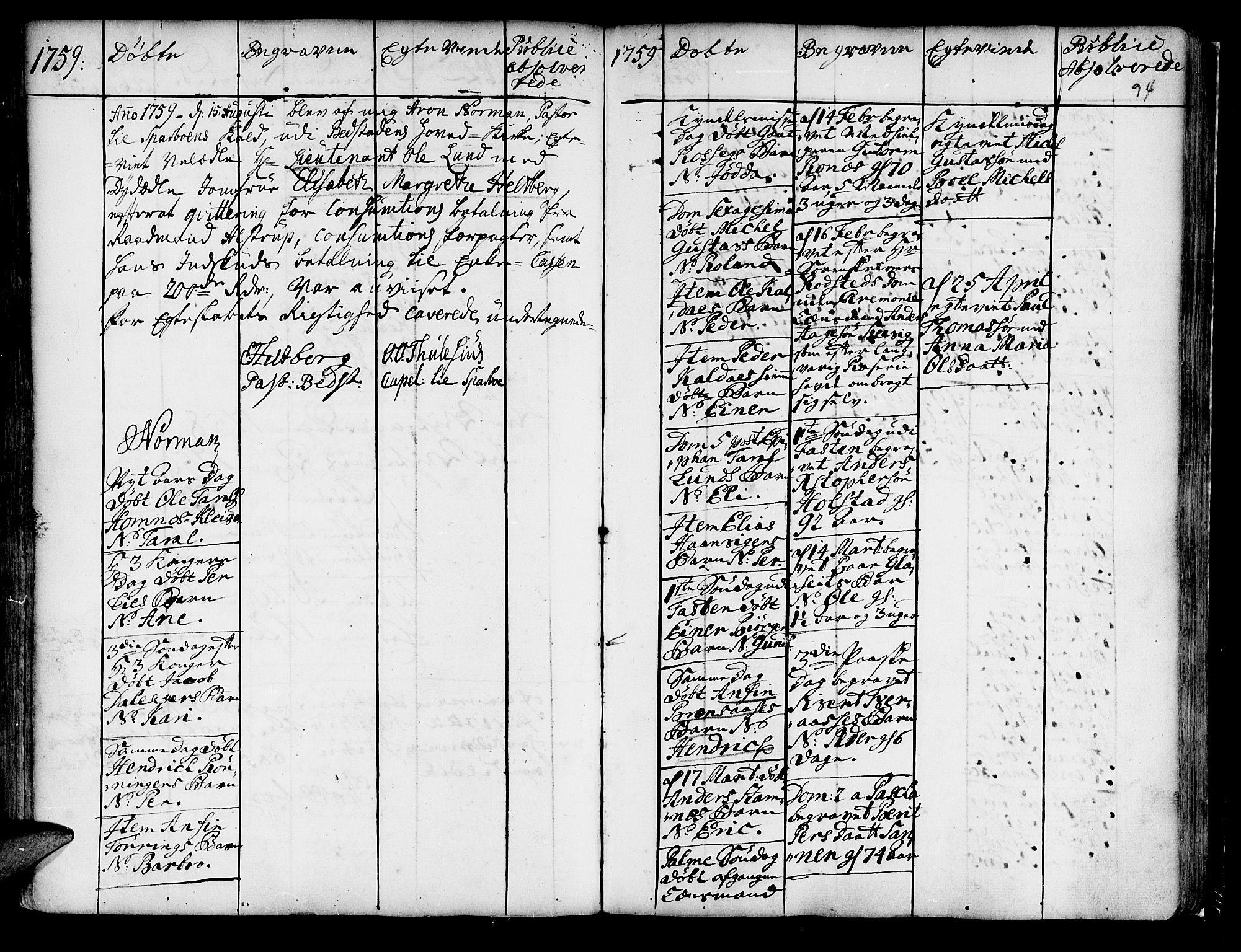 SAT, Ministerialprotokoller, klokkerbøker og fødselsregistre - Nord-Trøndelag, 741/L0385: Ministerialbok nr. 741A01, 1722-1815, s. 94