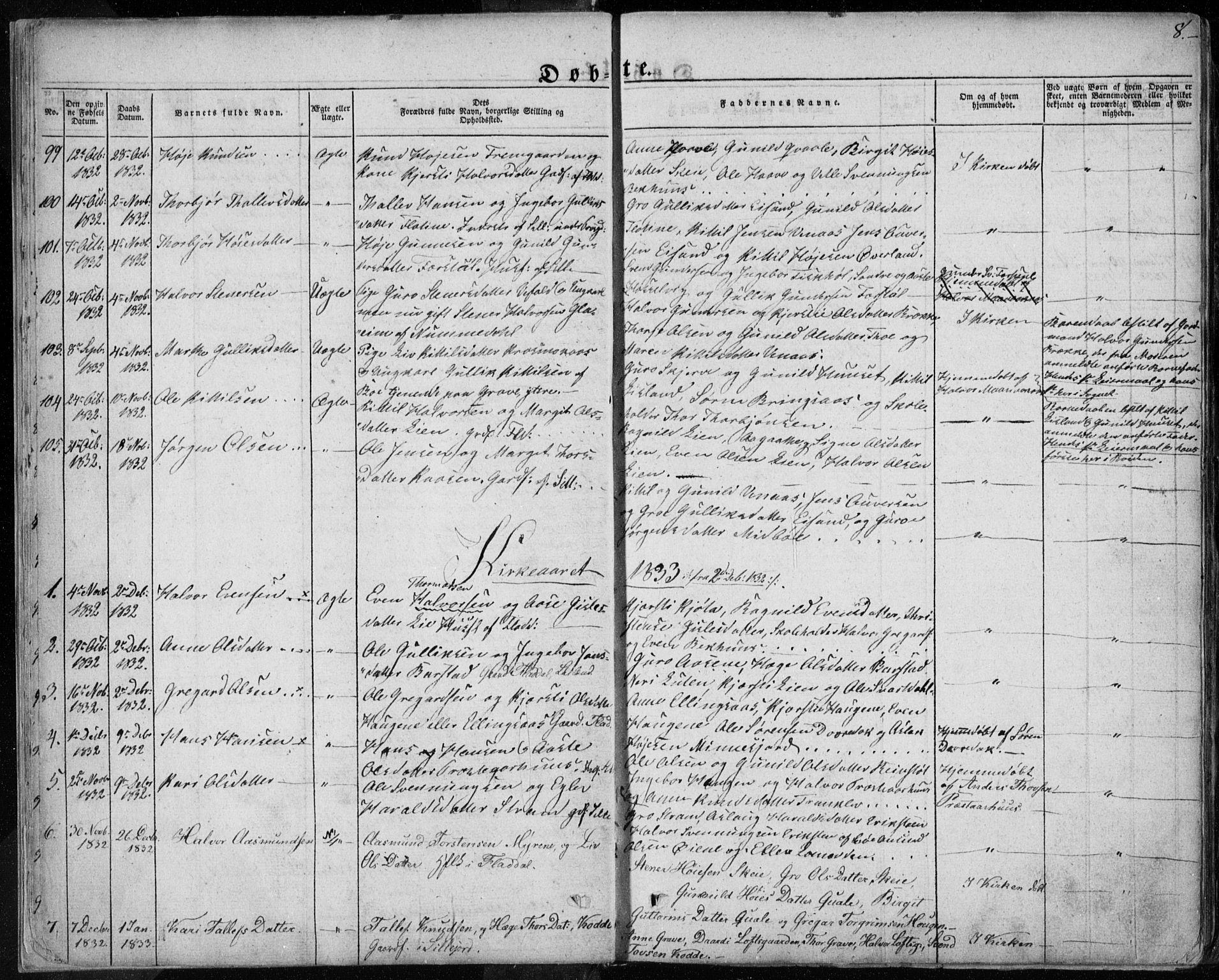 SAKO, Seljord kirkebøker, F/Fa/L0011: Ministerialbok nr. I 11, 1831-1849, s. 8