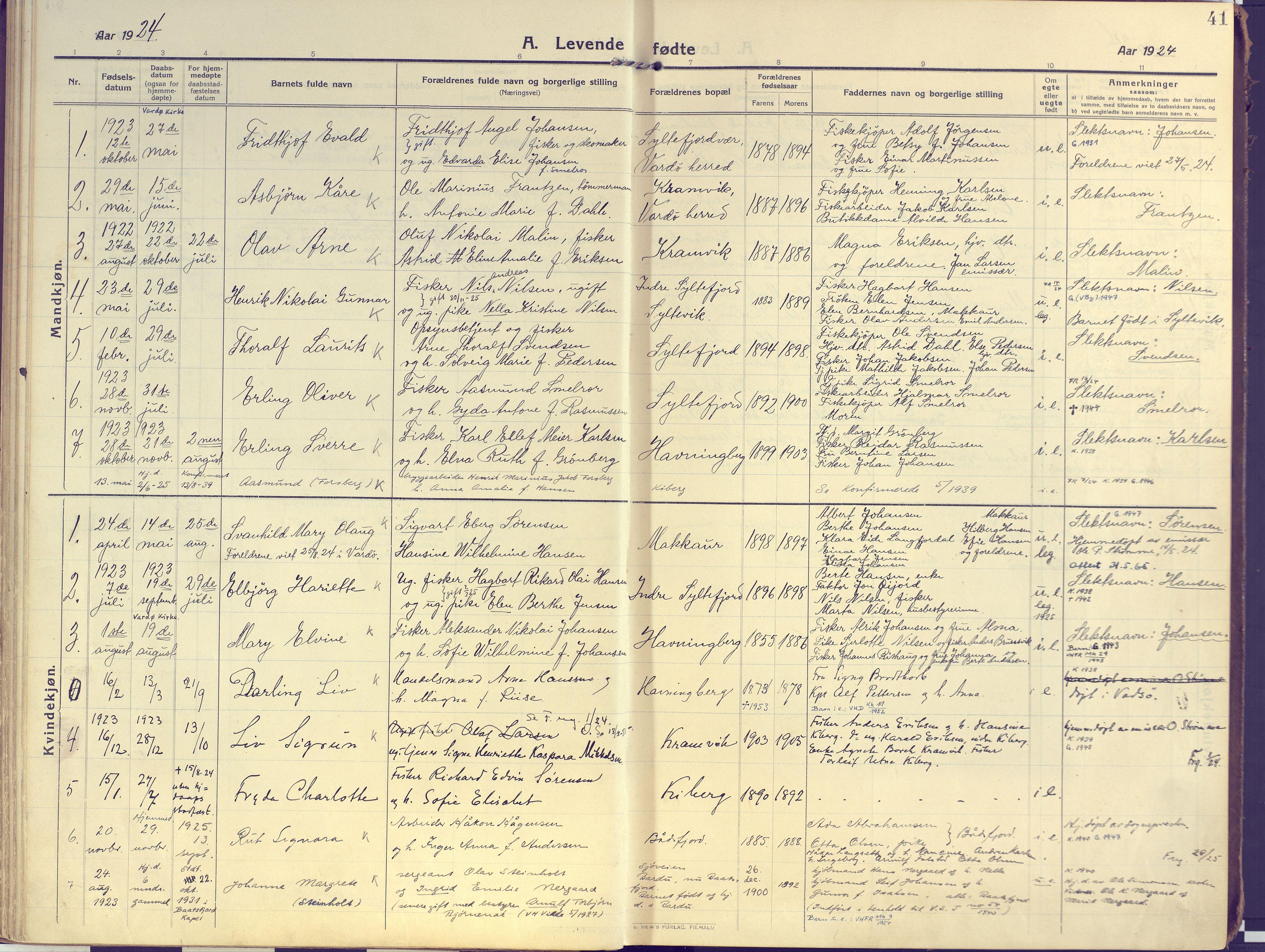 SATØ, Vardø sokneprestkontor, H/Ha/L0013kirke: Ministerialbok nr. 13, 1912-1928, s. 41