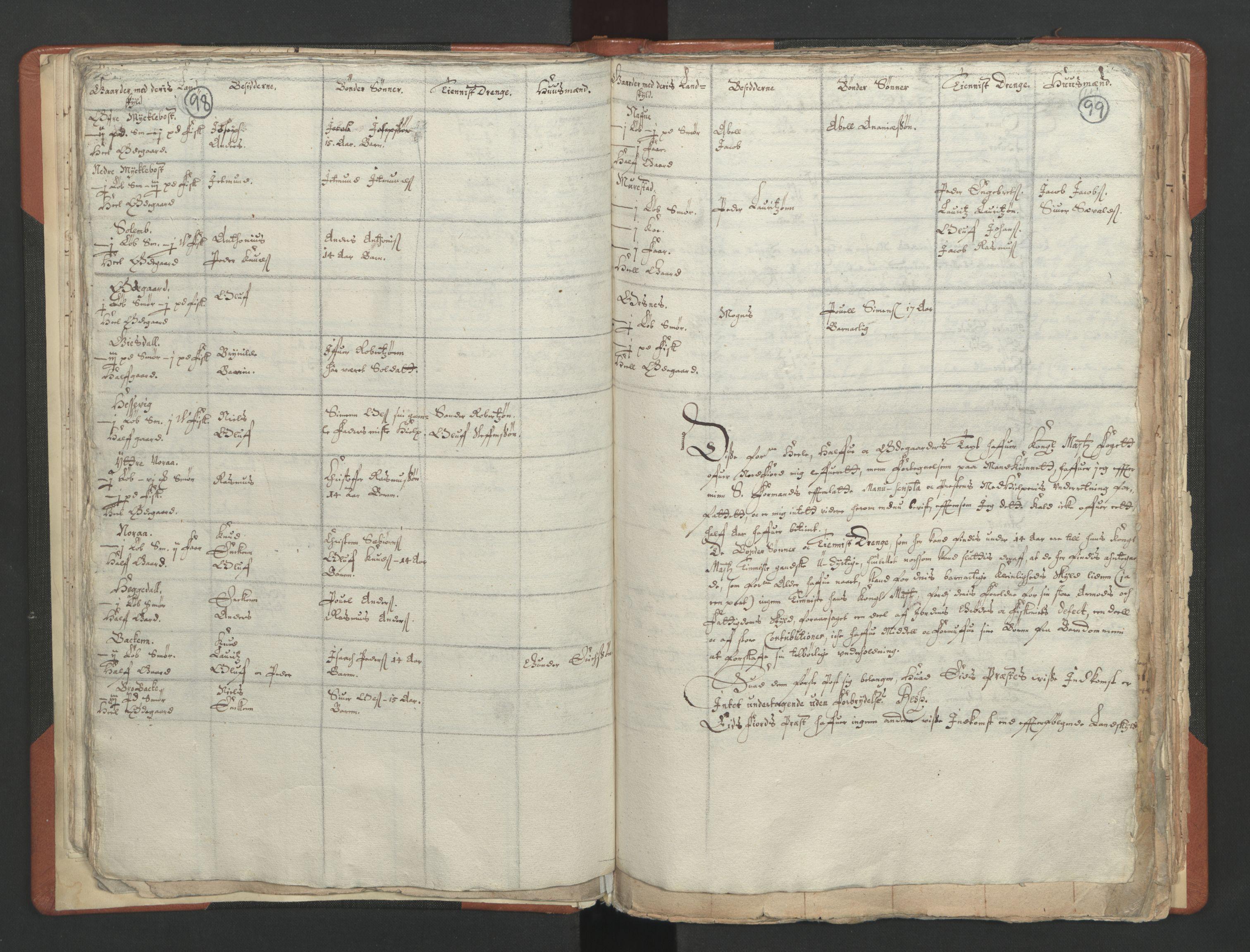 RA, Sogneprestenes manntall 1664-1666, nr. 25: Nordfjord prosti, 1664-1666, s. 98-99