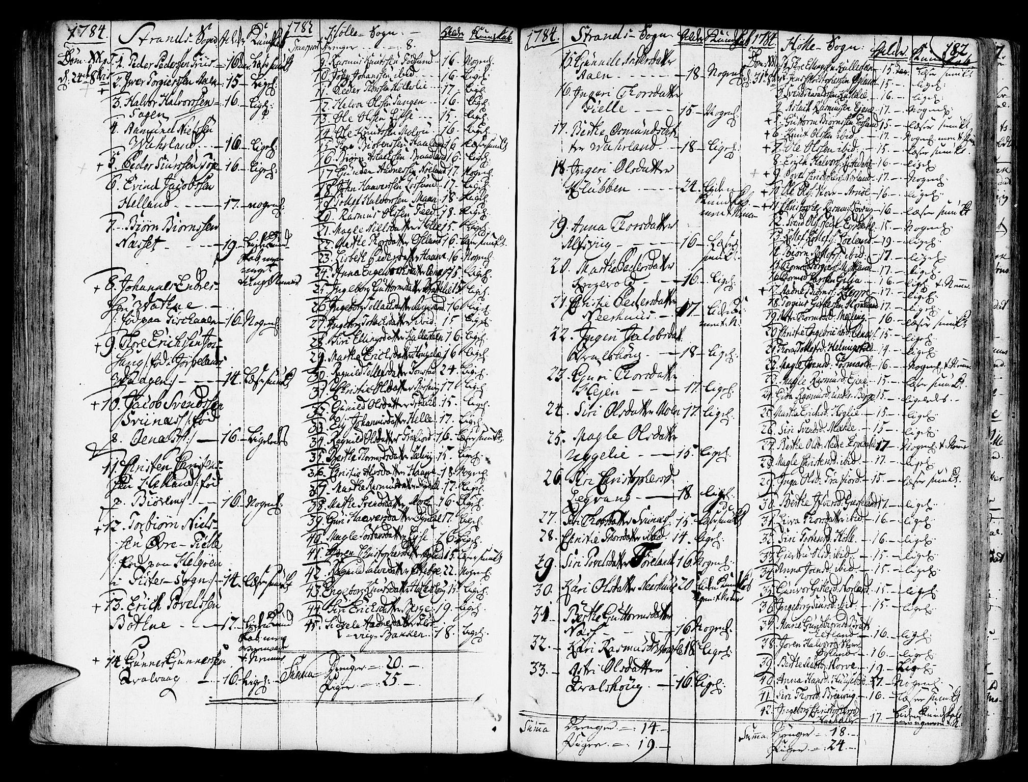 SAST, Strand sokneprestkontor, H/Ha/Haa/L0003: Ministerialbok nr. A 3, 1769-1816, s. 182