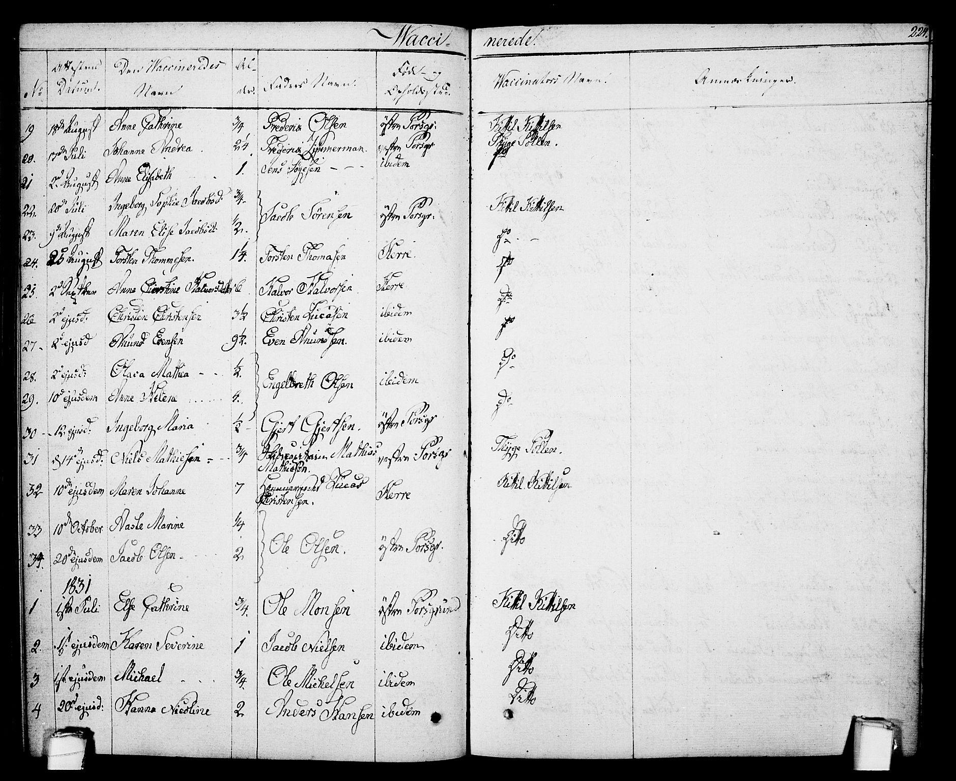 SAKO, Porsgrunn kirkebøker , F/Fa/L0005: Ministerialbok nr. 5, 1828-1840, s. 224