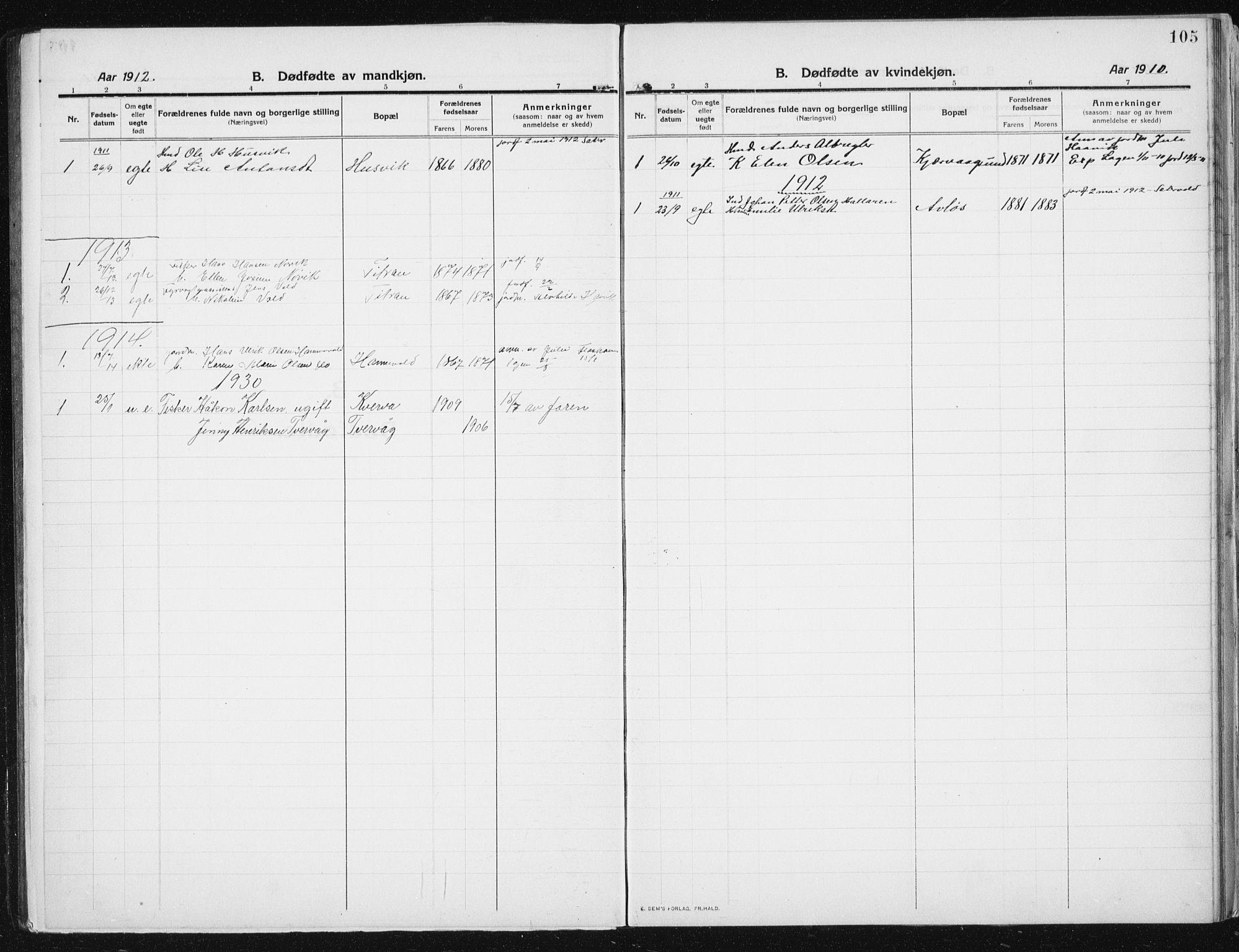SAT, Ministerialprotokoller, klokkerbøker og fødselsregistre - Sør-Trøndelag, 641/L0599: Klokkerbok nr. 641C03, 1910-1938, s. 105